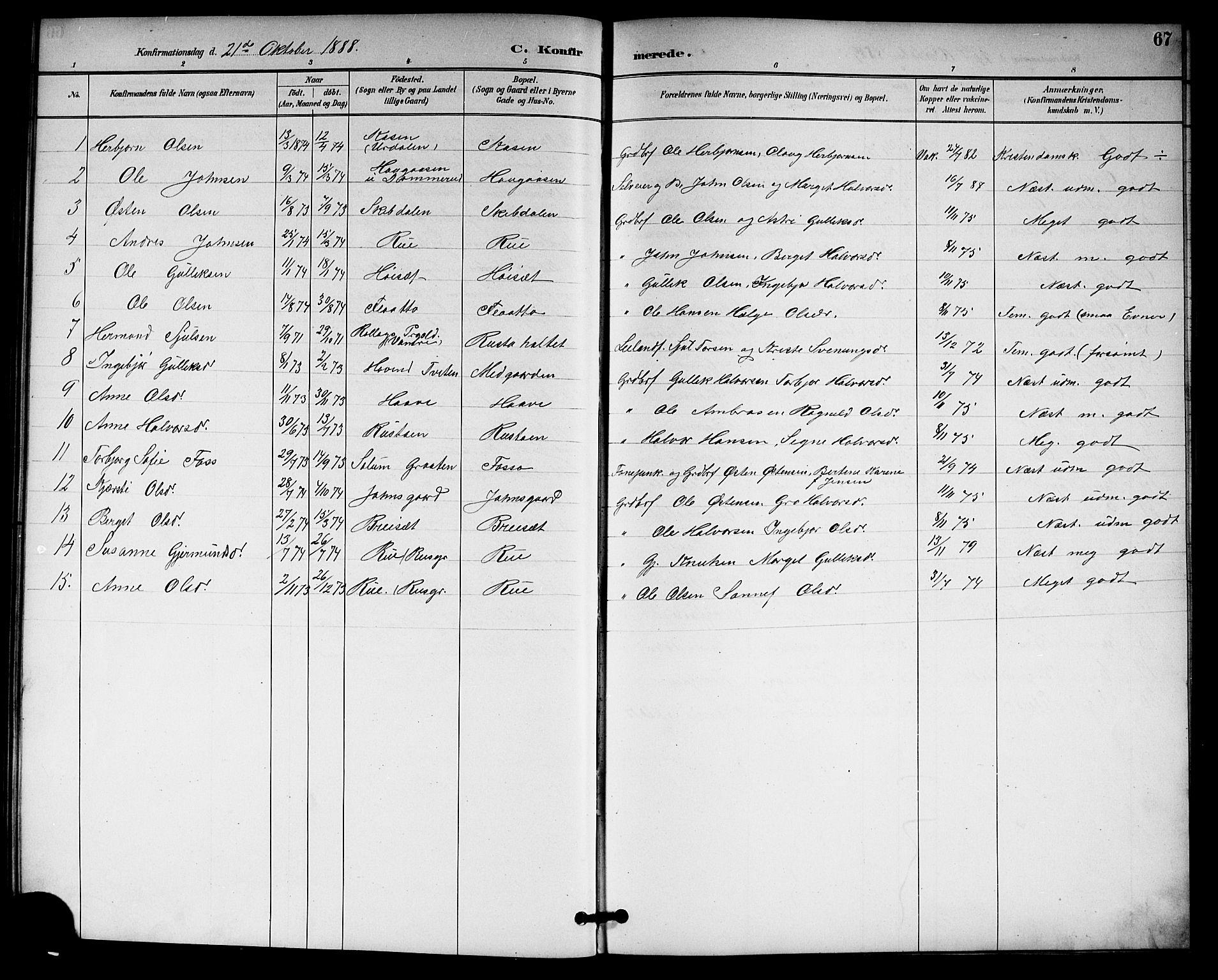 SAKO, Gransherad kirkebøker, G/Gb/L0003: Klokkerbok nr. II 3, 1887-1921, s. 67