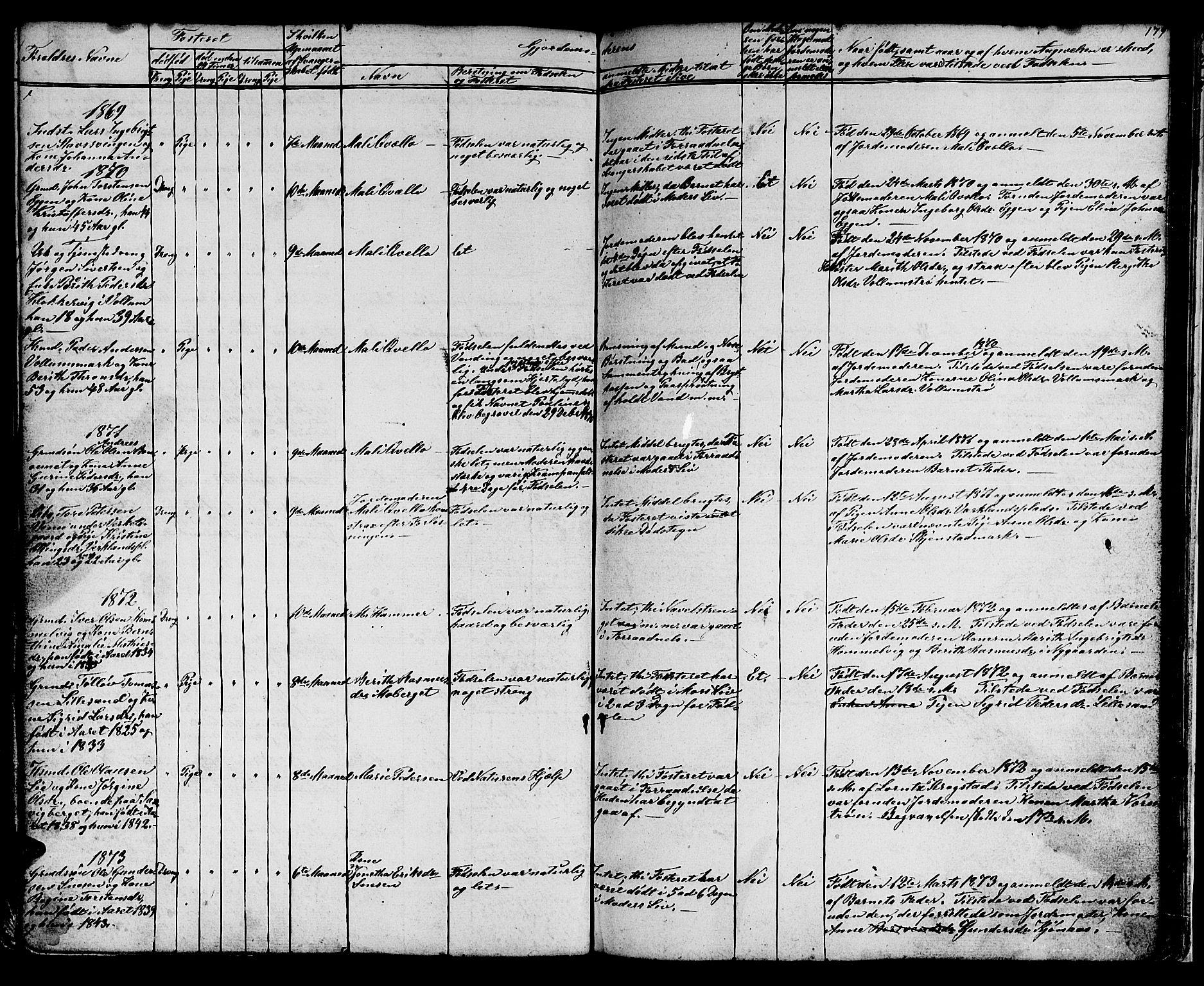 SAT, Ministerialprotokoller, klokkerbøker og fødselsregistre - Sør-Trøndelag, 616/L0422: Klokkerbok nr. 616C05, 1850-1888, s. 179