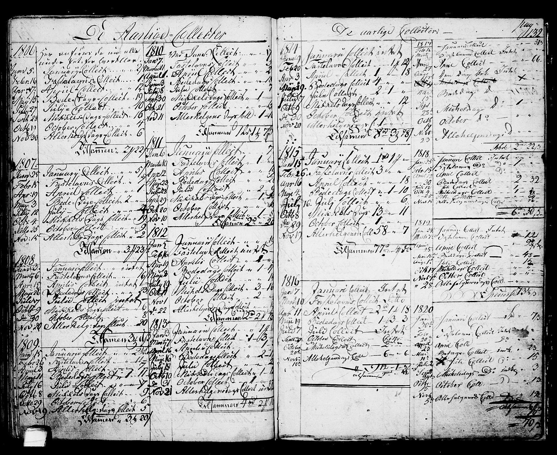 SAKO, Langesund kirkebøker, G/Ga/L0002: Klokkerbok nr. 2, 1801-1815, s. 132