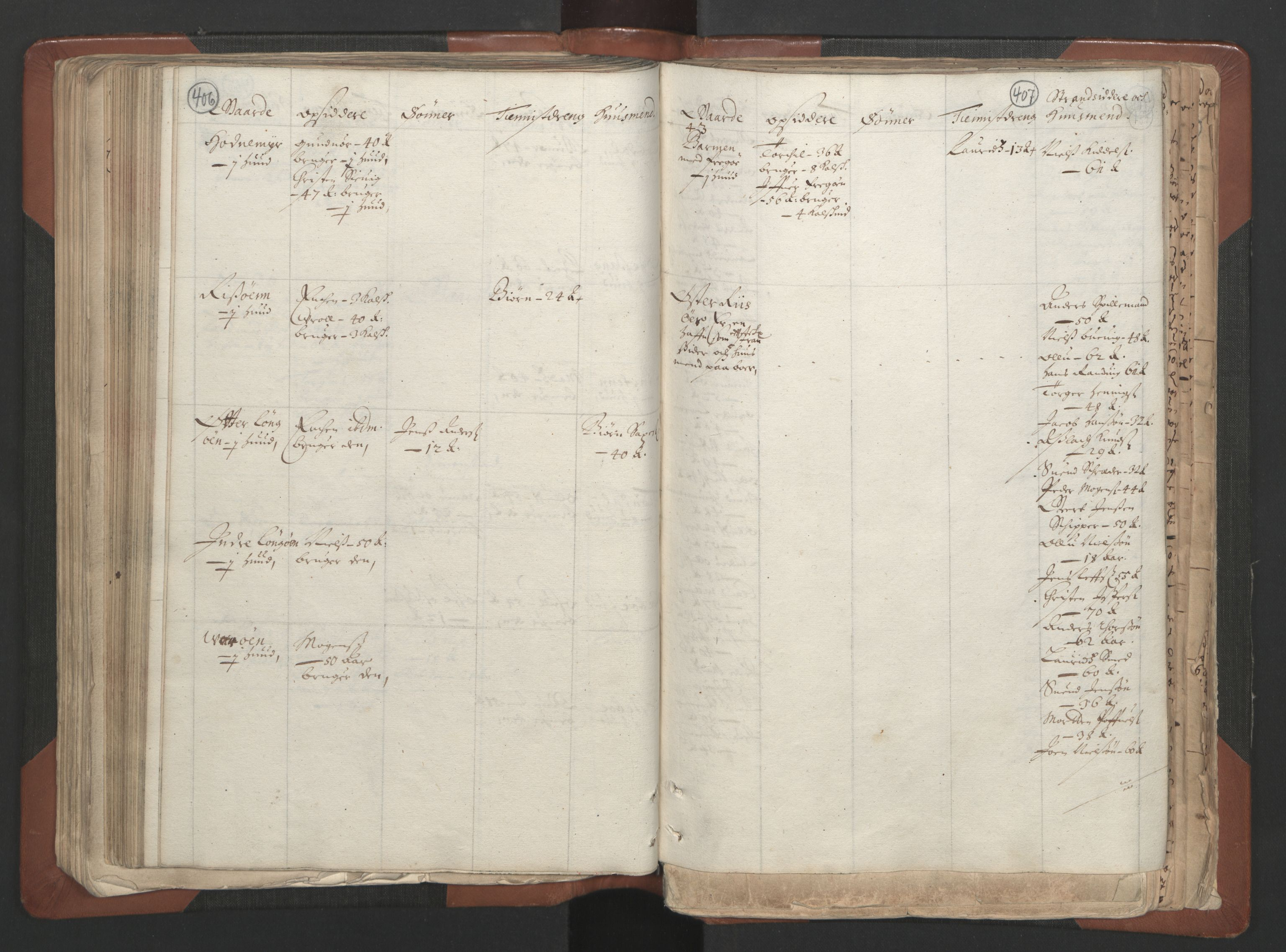 RA, Fogdenes og sorenskrivernes manntall 1664-1666, nr. 7: Nedenes fogderi, 1664-1666, s. 406-407