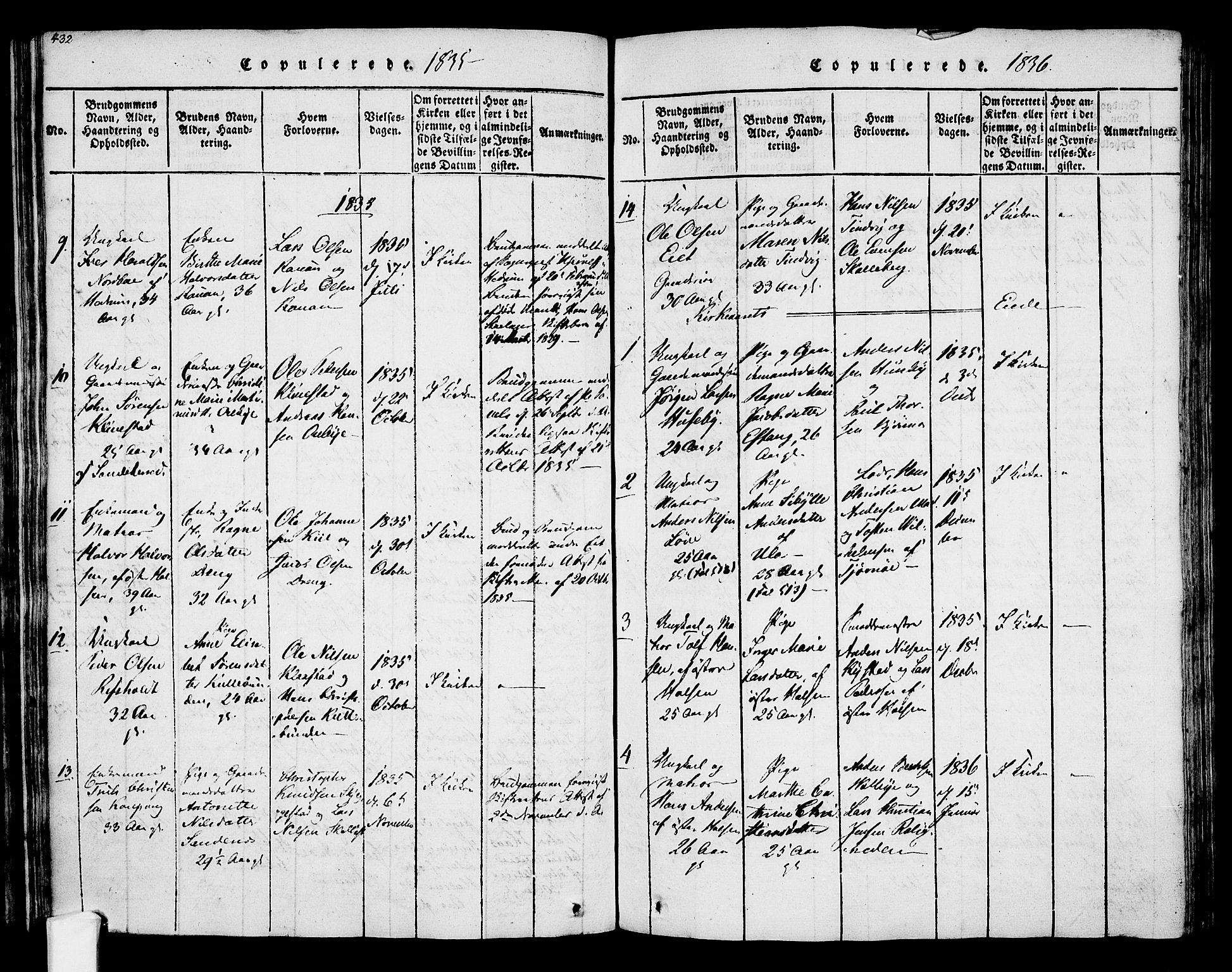SAKO, Tjølling kirkebøker, F/Fa/L0005: Ministerialbok nr. 5, 1814-1836, s. 432-433