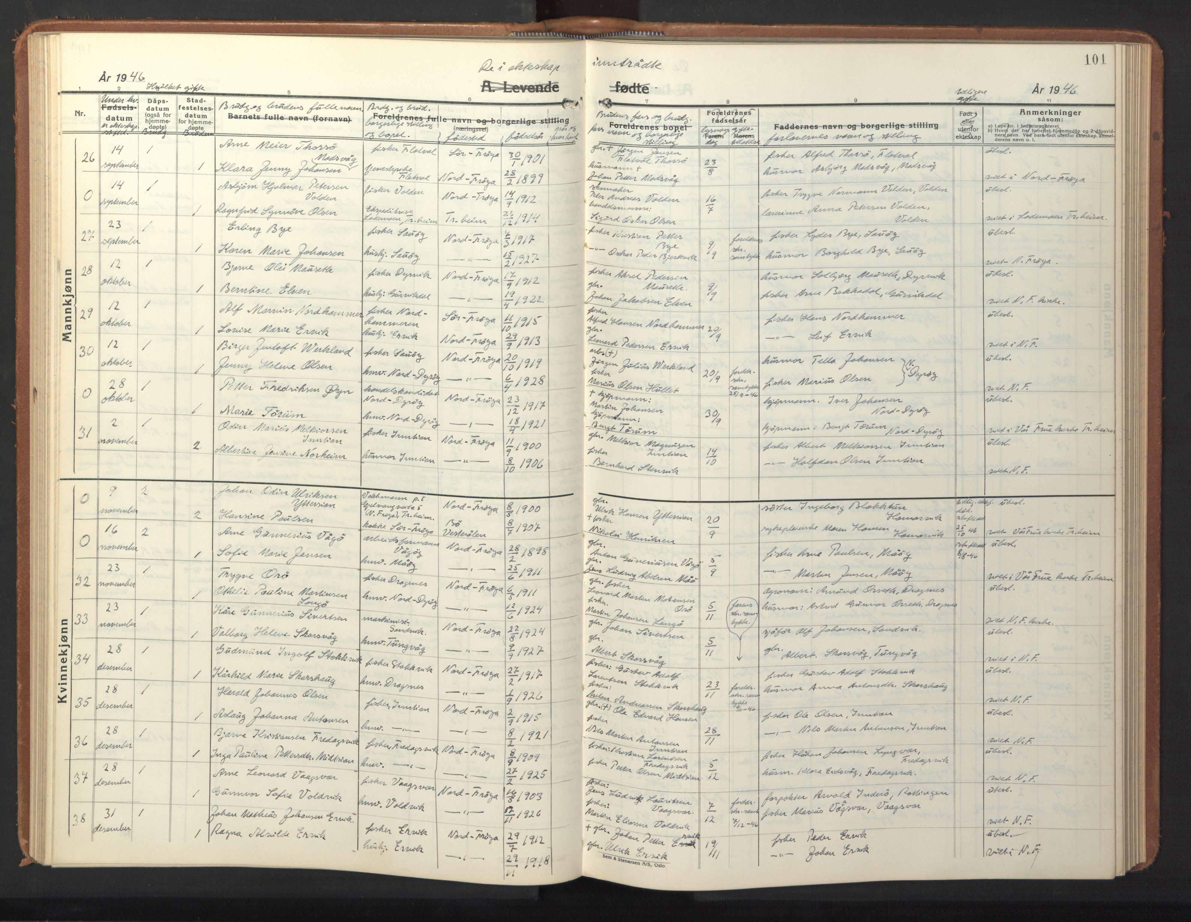SAT, Ministerialprotokoller, klokkerbøker og fødselsregistre - Sør-Trøndelag, 640/L0590: Klokkerbok nr. 640C07, 1935-1948, s. 101