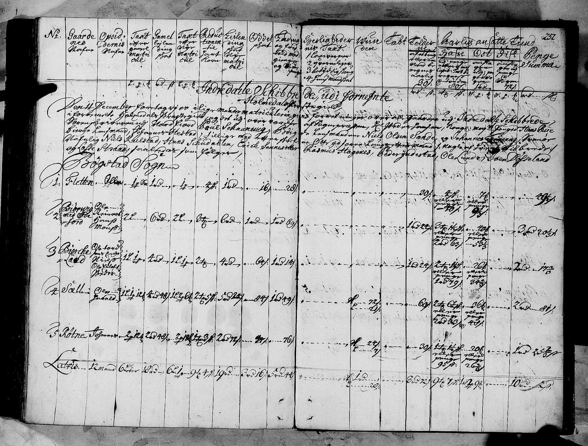 RA, Rentekammeret inntil 1814, Realistisk ordnet avdeling, N/Nb/Nbf/L0147: Sunnfjord og Nordfjord matrikkelprotokoll, 1723, s. 251b-252a