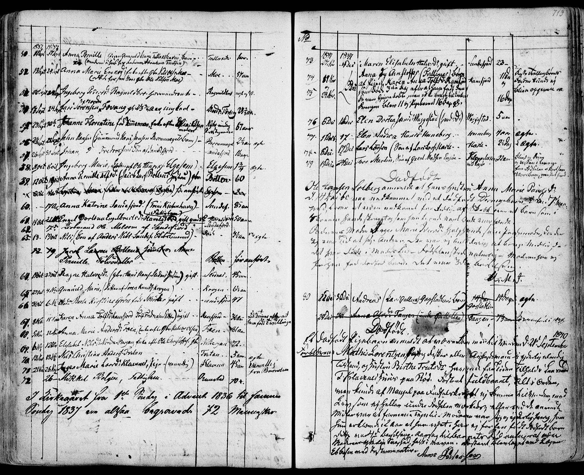 SAKO, Sandar kirkebøker, F/Fa/L0005: Ministerialbok nr. 5, 1832-1847, s. 712-713