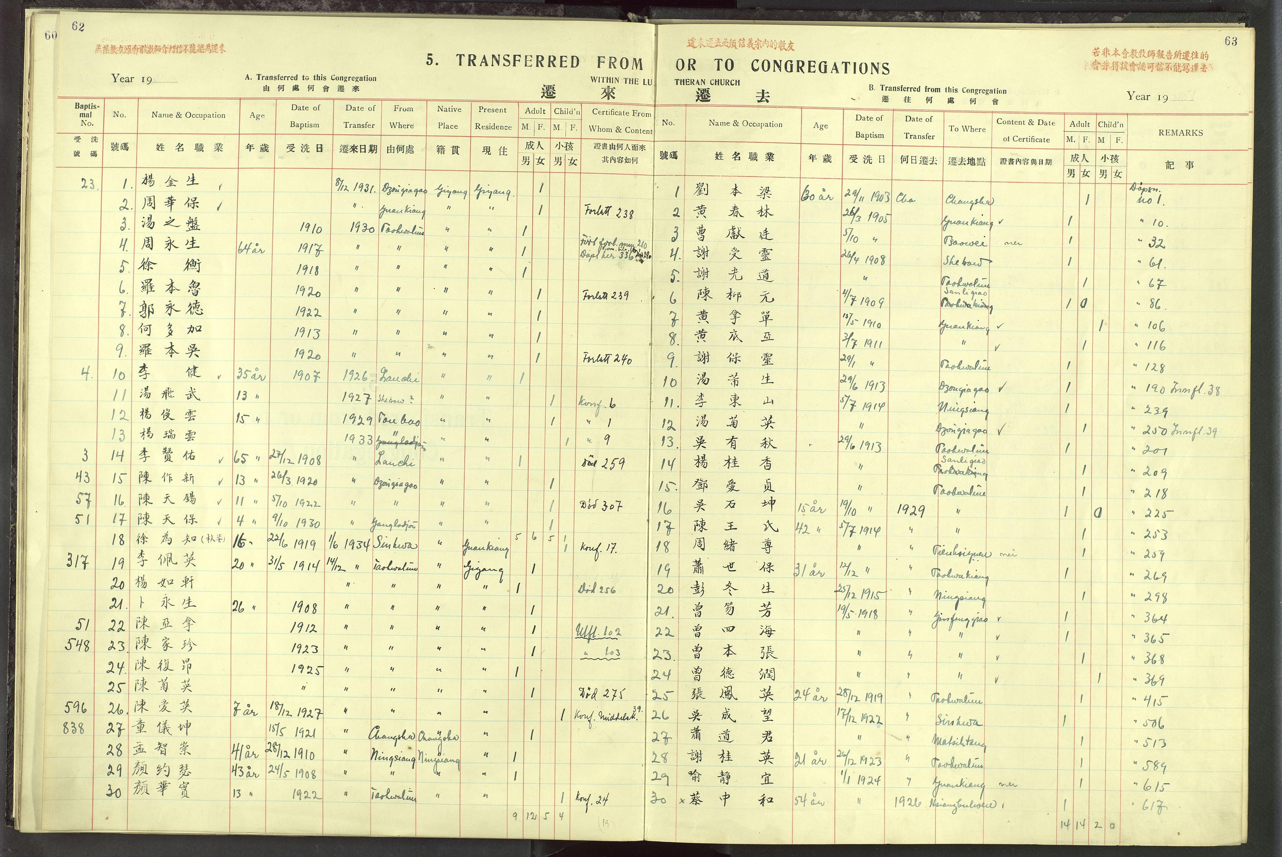 VID, Det Norske Misjonsselskap - utland - Kina (Hunan), Dm/L0019: Ministerialbok nr. 57, 1920-1949, s. 62-63