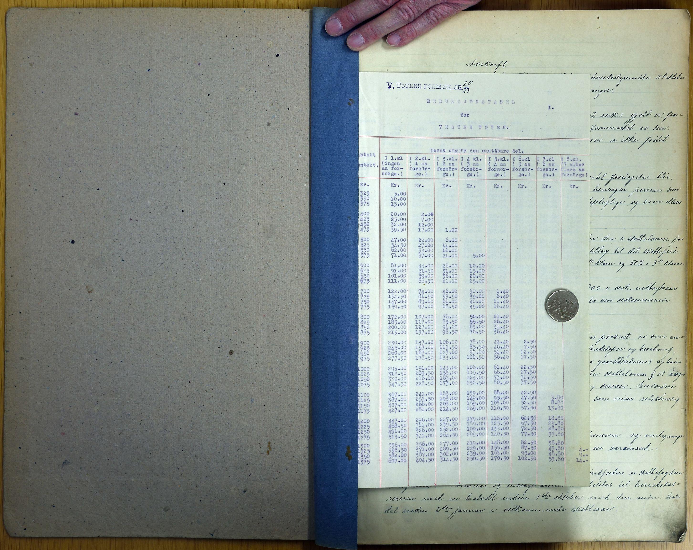 KVT, Vestre Toten kommunearkiv: Vestre Toten kommune, Avskrift av ligningsprotokollen for budsjettåret 1923-1924 i Vestre Toten skattedistrikt, 1923-1924