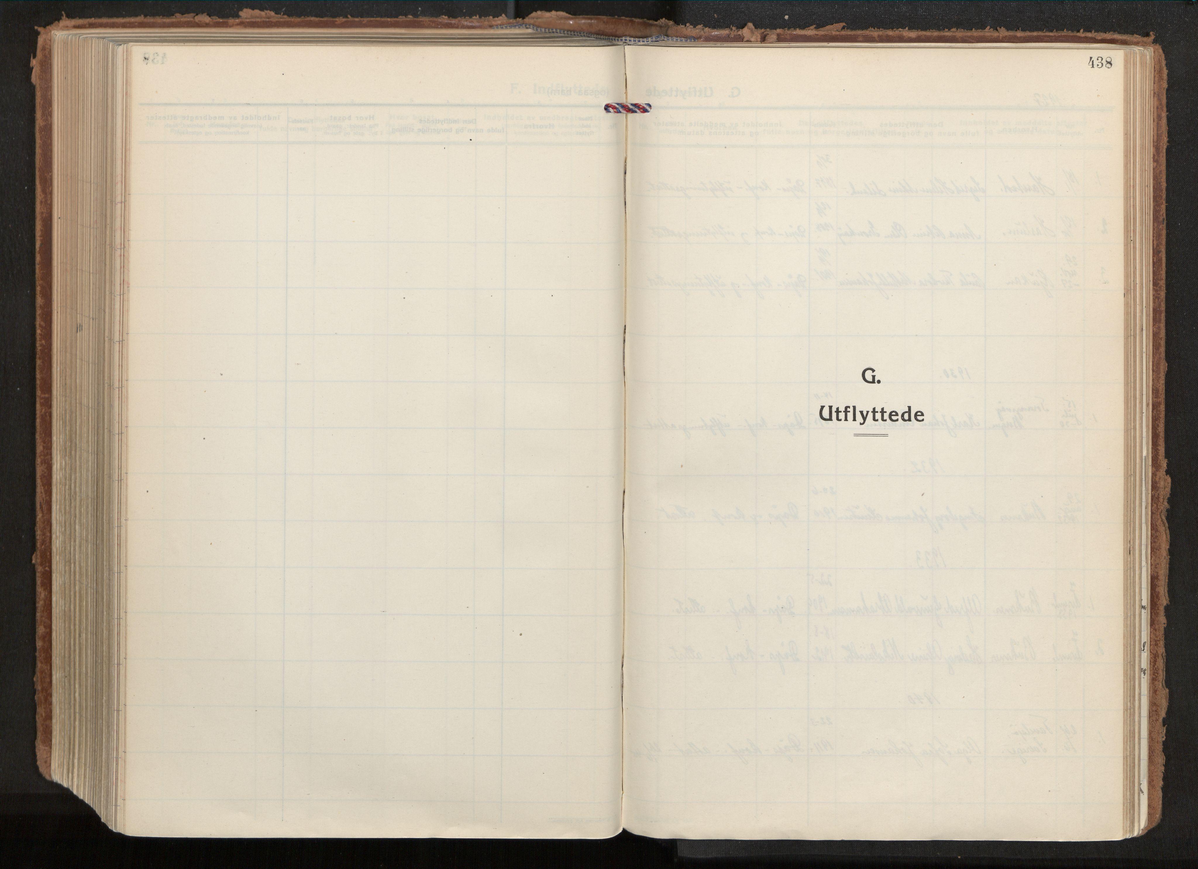SAT, Ministerialprotokoller, klokkerbøker og fødselsregistre - Nordland, 880/L1137: Ministerialbok nr. 880A11, 1927-1944, s. 438