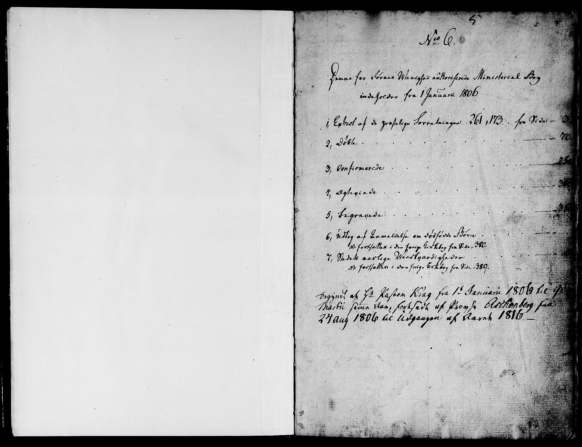 SAT, Ministerialprotokoller, klokkerbøker og fødselsregistre - Sør-Trøndelag, 681/L0928: Ministerialbok nr. 681A06, 1806-1816, s. 0-1
