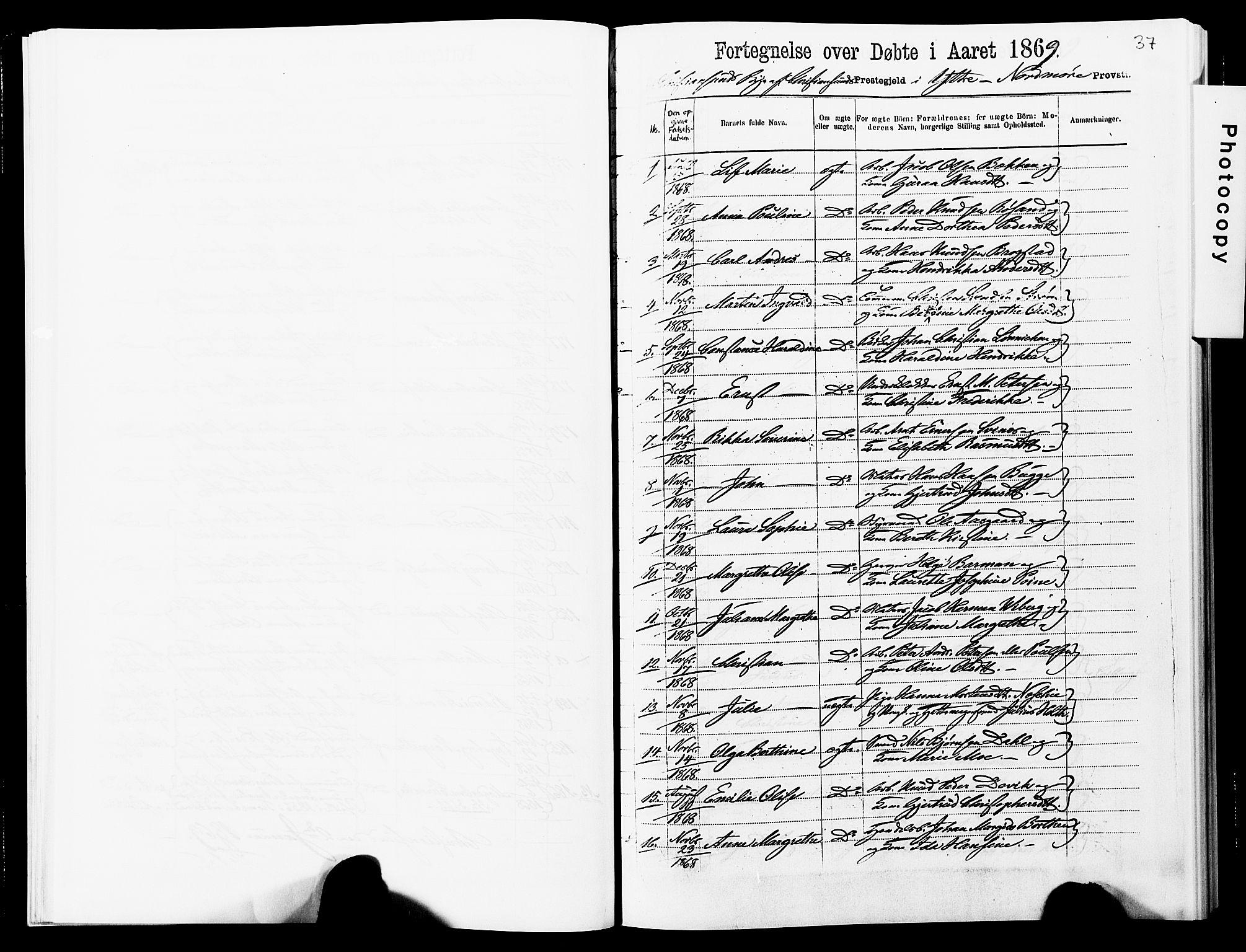 SAT, Ministerialprotokoller, klokkerbøker og fødselsregistre - Møre og Romsdal, 572/L0857: Ministerialbok nr. 572D01, 1866-1872, s. 37