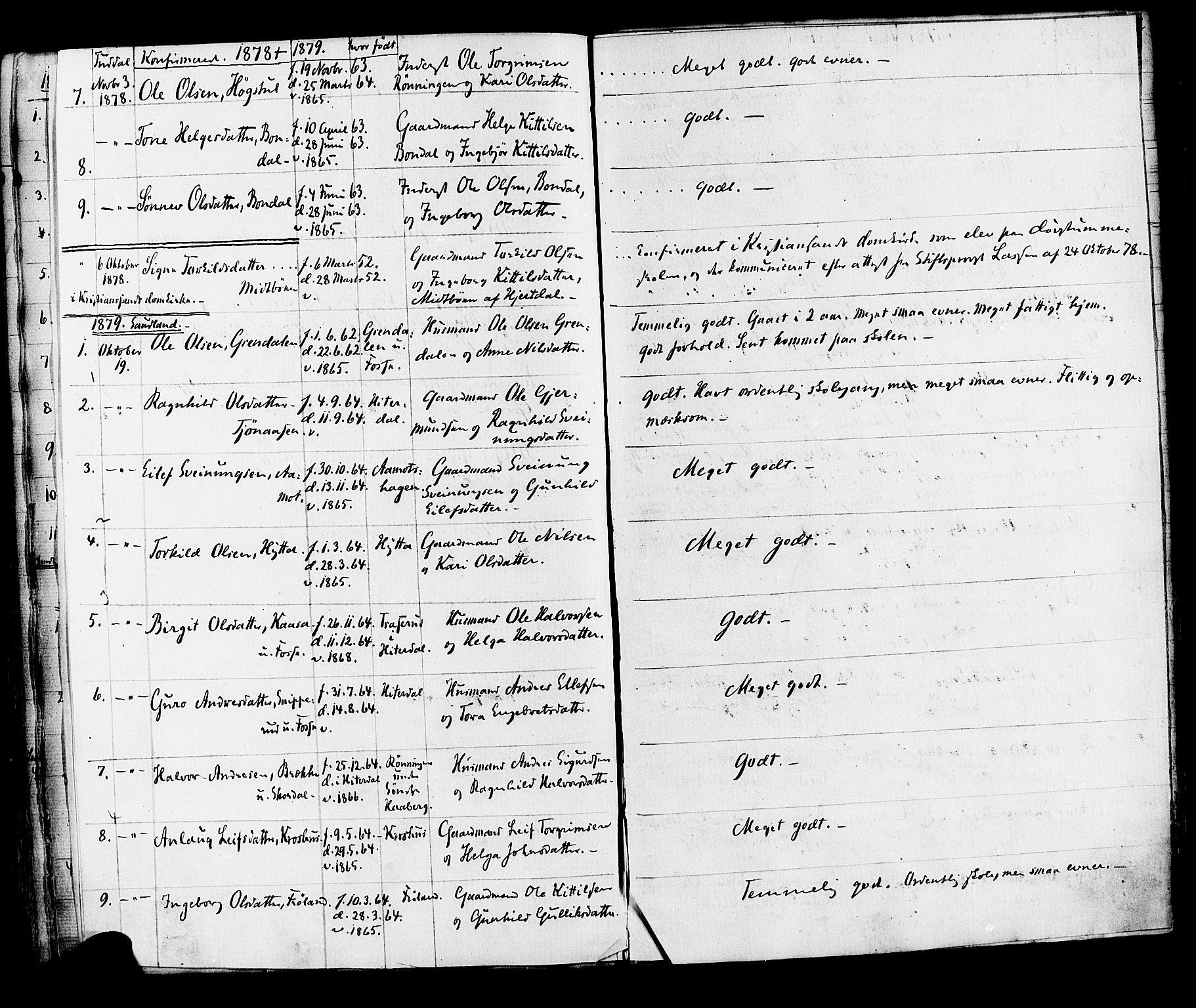 SAKO, Hjartdal kirkebøker, F/Fa/L0009: Ministerialbok nr. I 9, 1860-1879