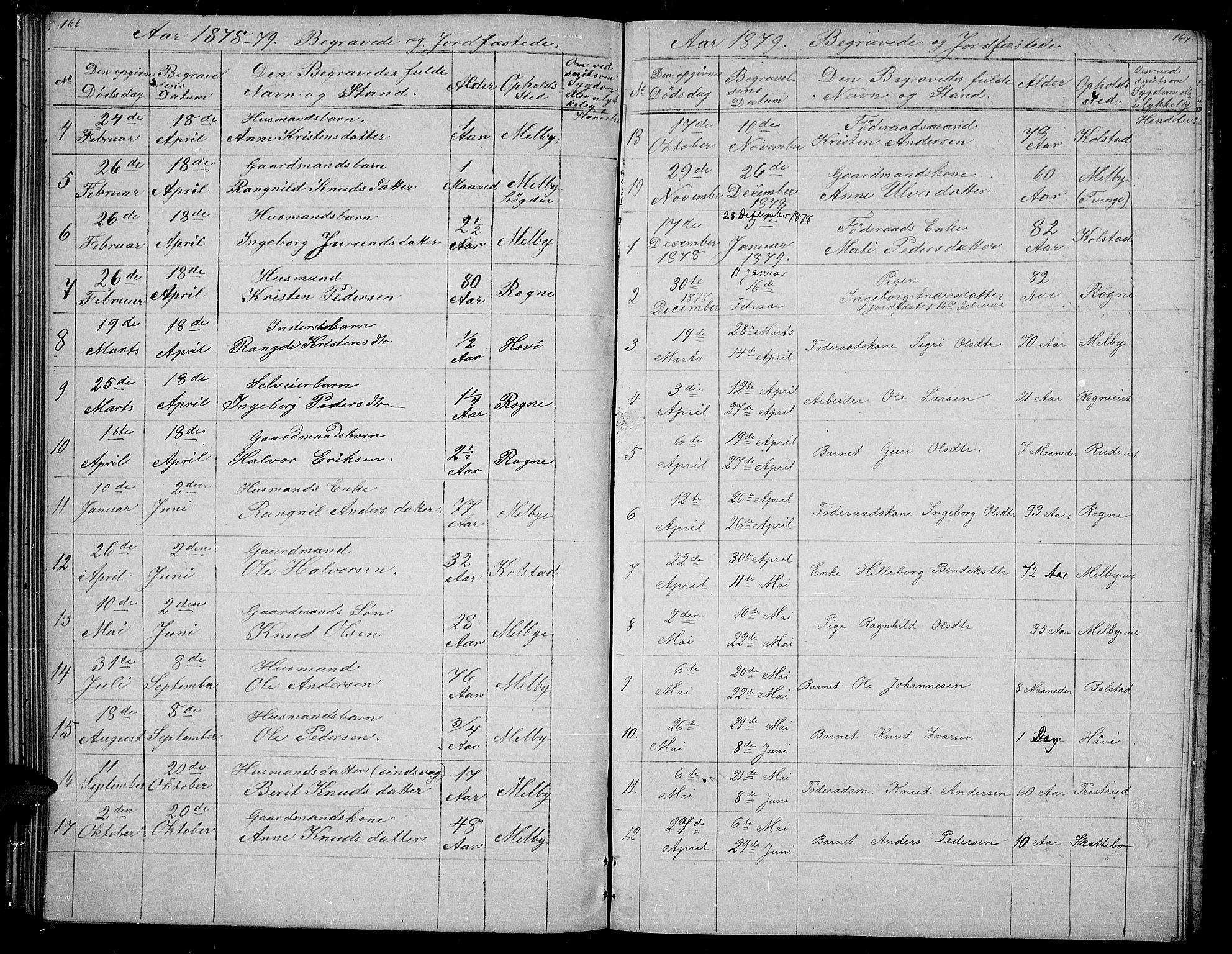SAH, Øystre Slidre prestekontor, Klokkerbok nr. 3, 1866-1886, s. 166-167