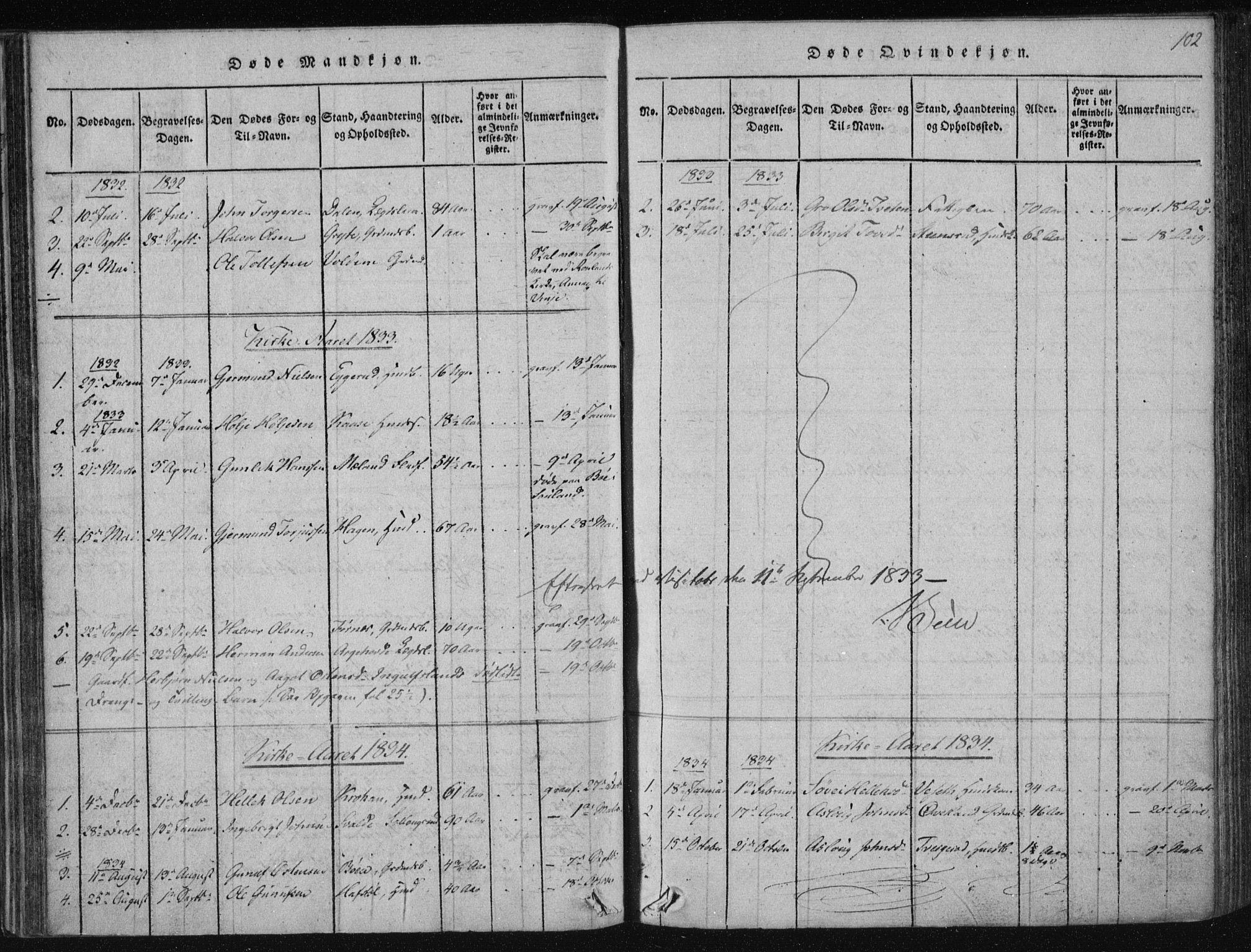 SAKO, Tinn kirkebøker, F/Fc/L0001: Ministerialbok nr. III 1, 1815-1843, s. 102