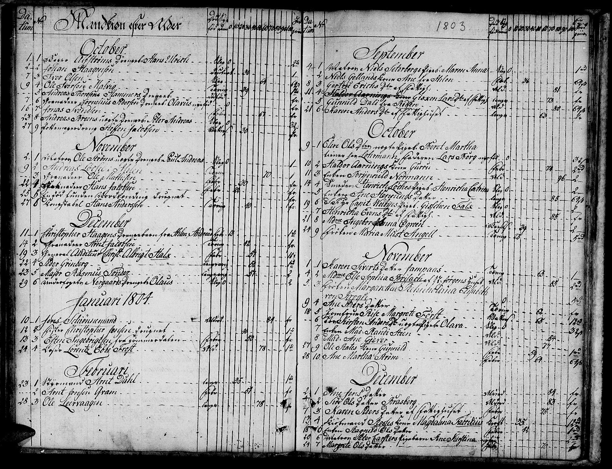 SAT, Ministerialprotokoller, klokkerbøker og fødselsregistre - Sør-Trøndelag, 601/L0040: Ministerialbok nr. 601A08, 1783-1818, s. 62