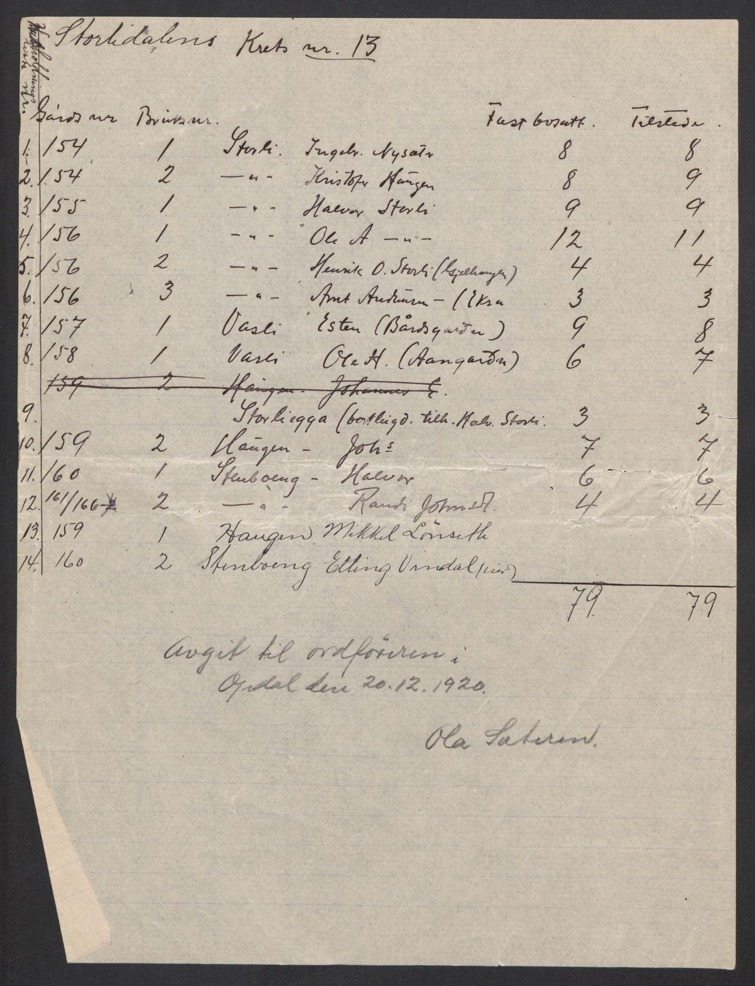 SAT, Folketelling 1920 for 1634 Oppdal herred, 1920, s. 42