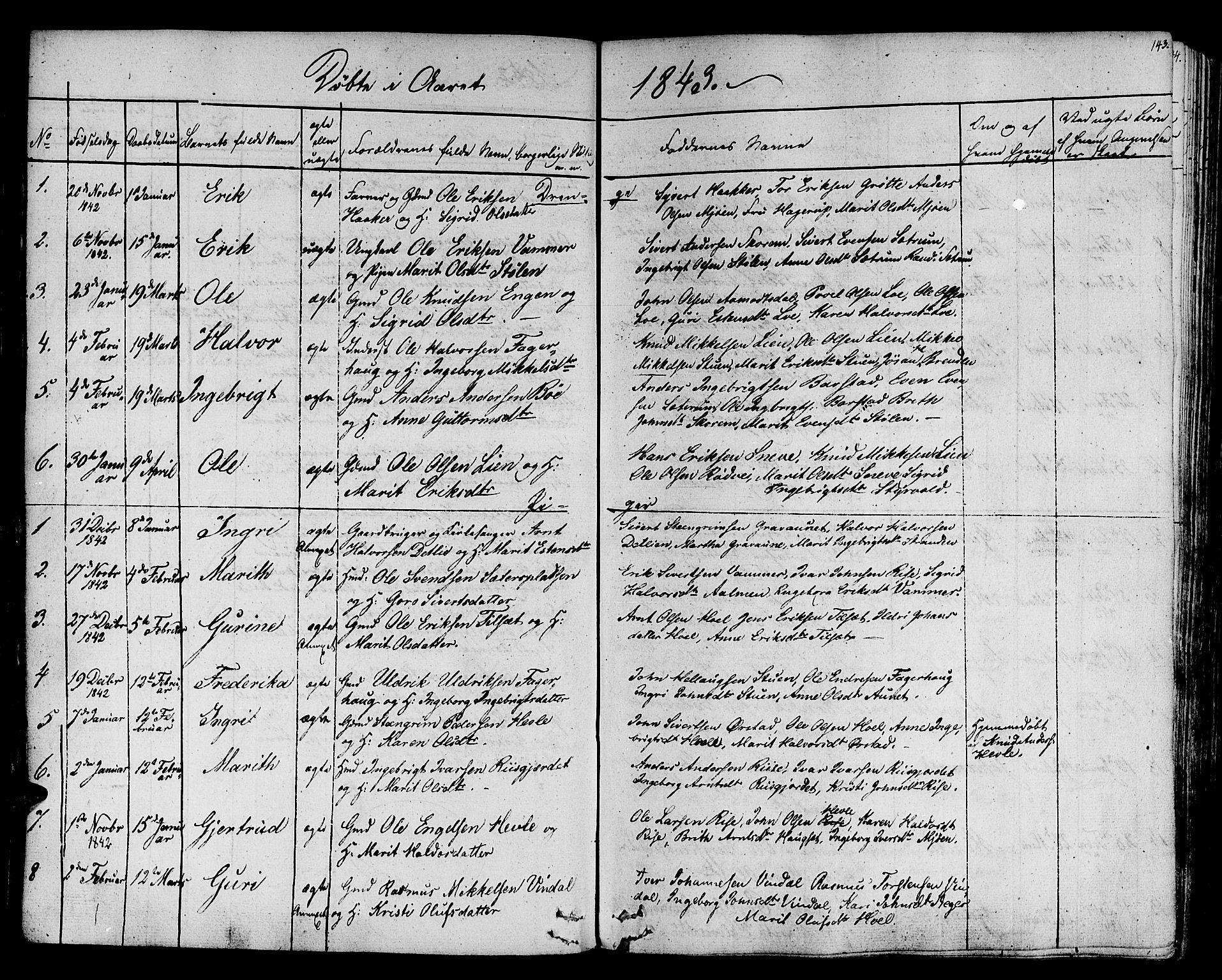 SAT, Ministerialprotokoller, klokkerbøker og fødselsregistre - Sør-Trøndelag, 678/L0897: Ministerialbok nr. 678A06-07, 1821-1847, s. 143