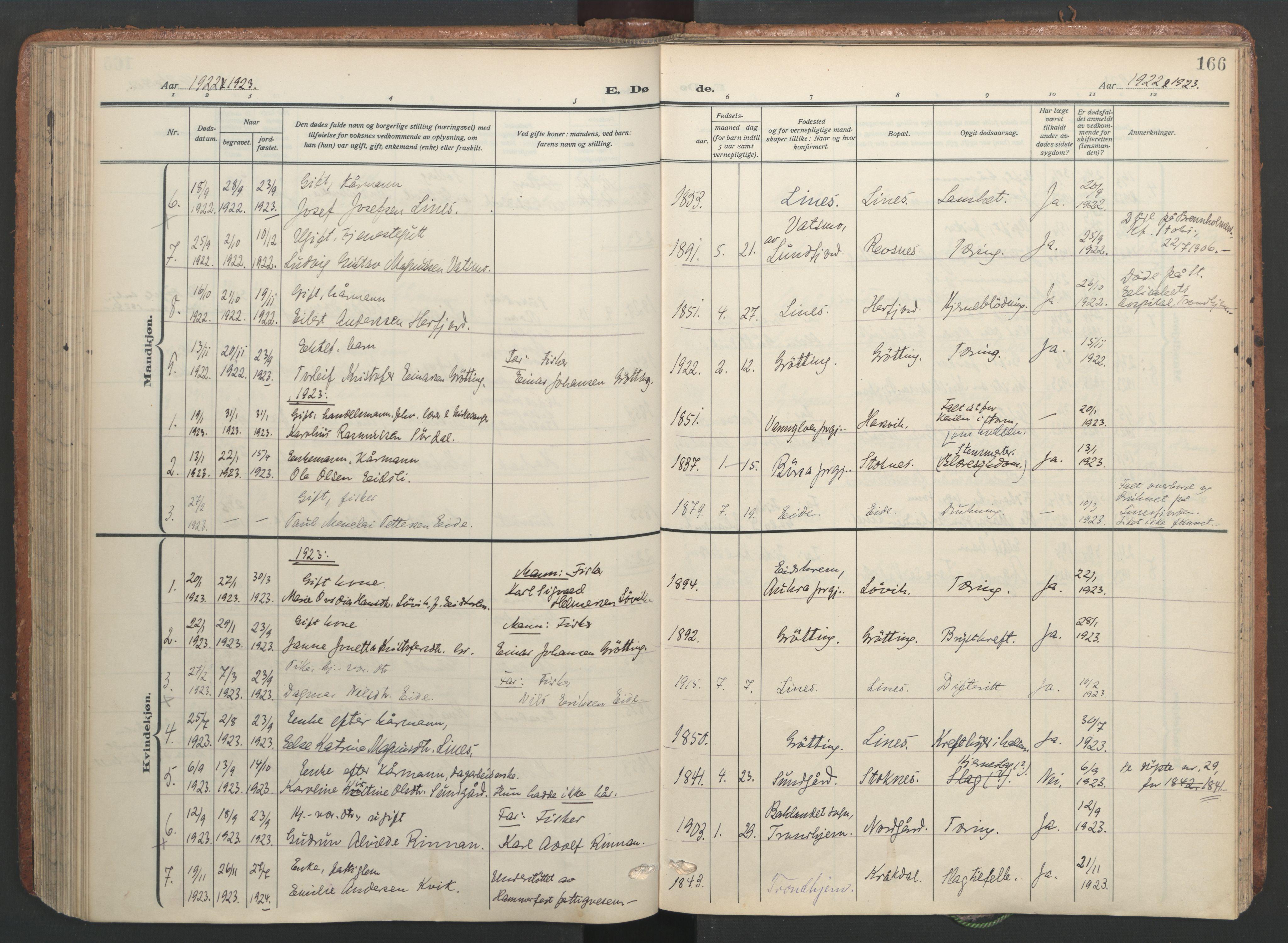SAT, Ministerialprotokoller, klokkerbøker og fødselsregistre - Sør-Trøndelag, 656/L0694: Ministerialbok nr. 656A03, 1914-1931, s. 166
