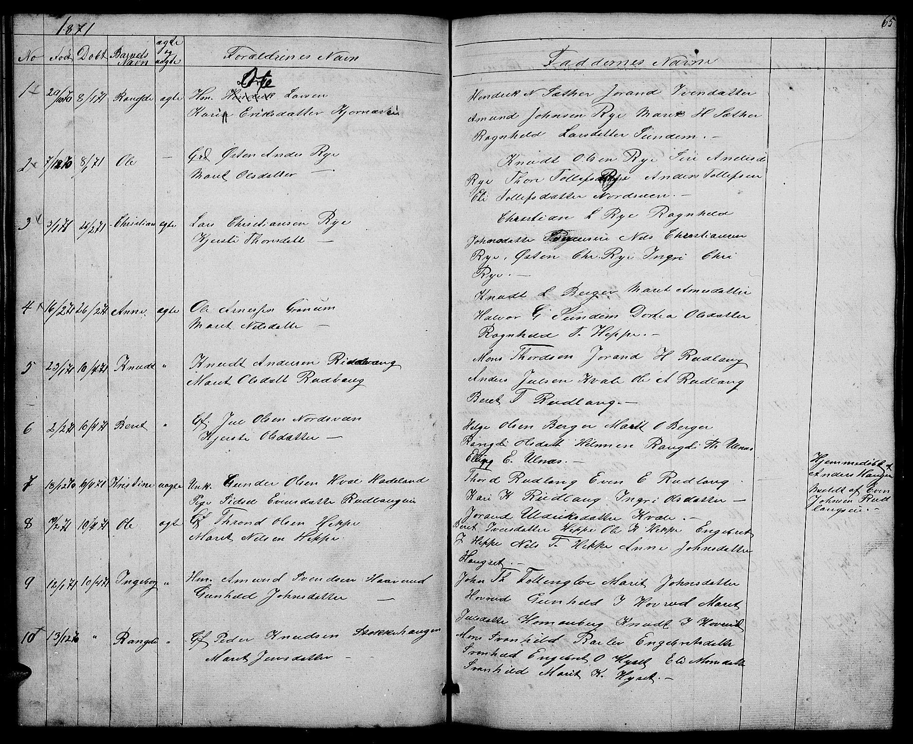 SAH, Nord-Aurdal prestekontor, Klokkerbok nr. 4, 1842-1882, s. 65