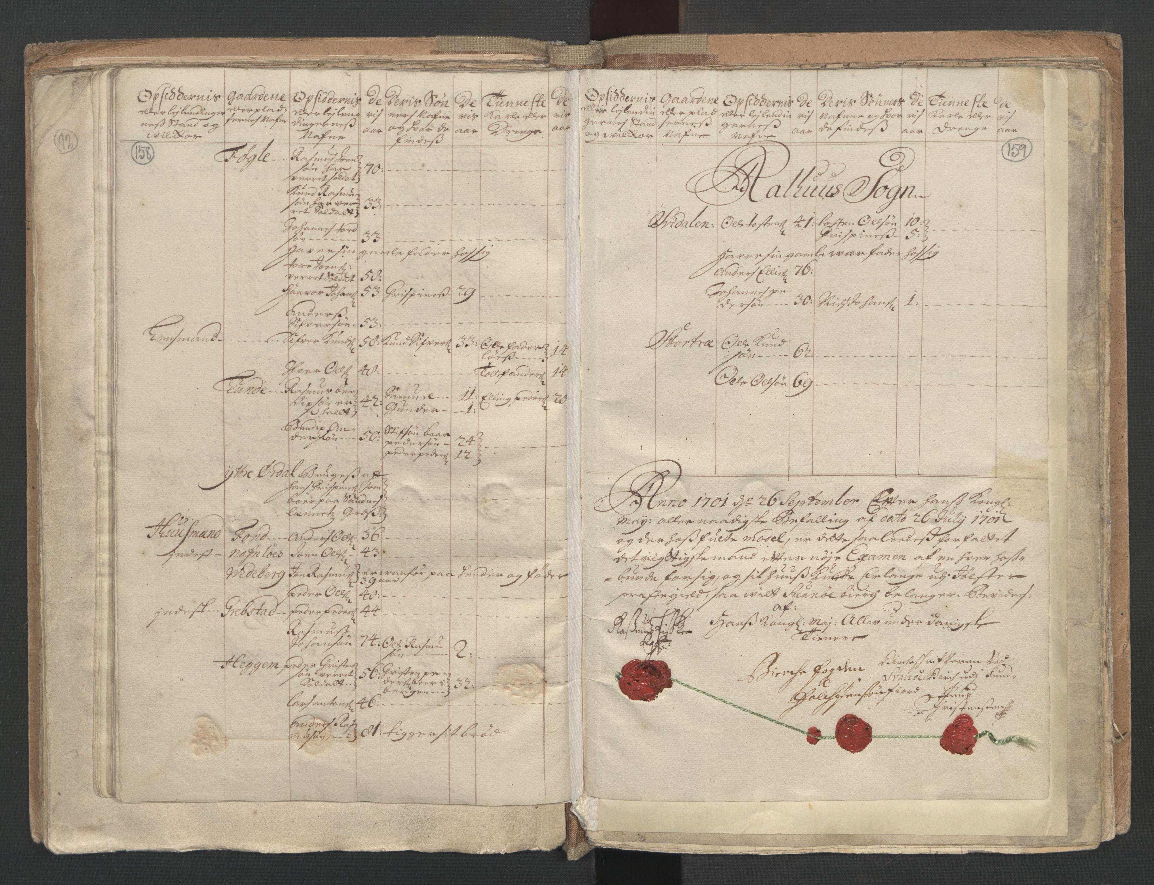 RA, Manntallet 1701, nr. 9: Sunnfjord fogderi, Nordfjord fogderi og Svanø birk, 1701, s. 158-159