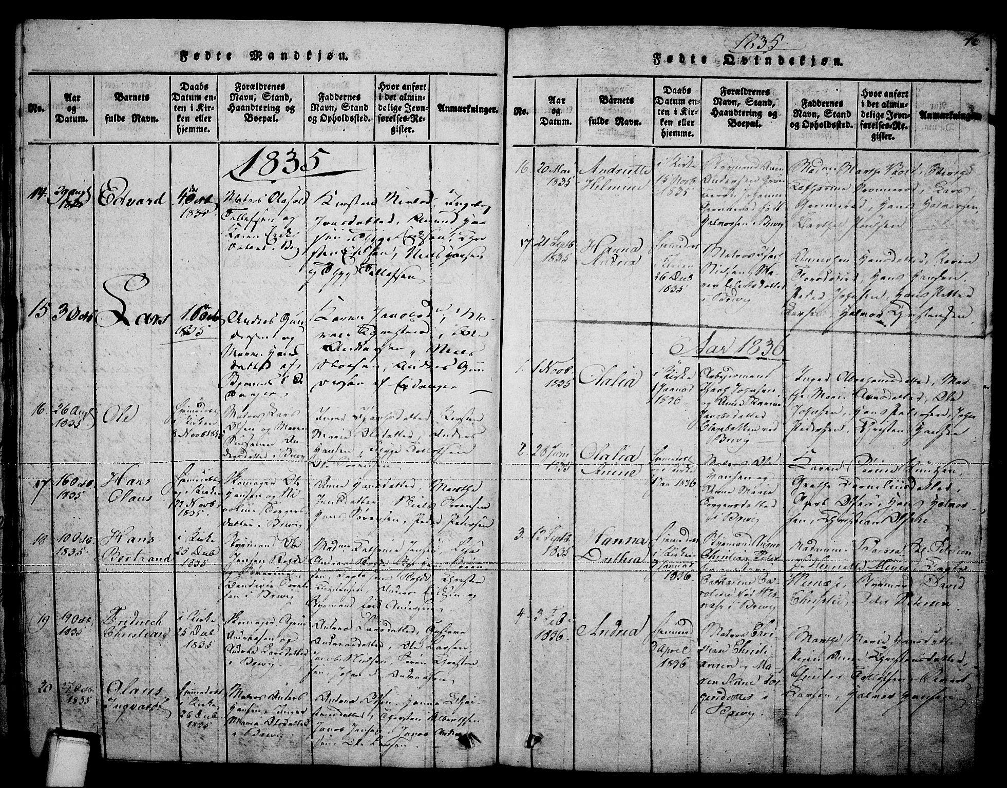 SAKO, Brevik kirkebøker, F/Fa/L0004: Ministerialbok nr. 4, 1814-1846, s. 72