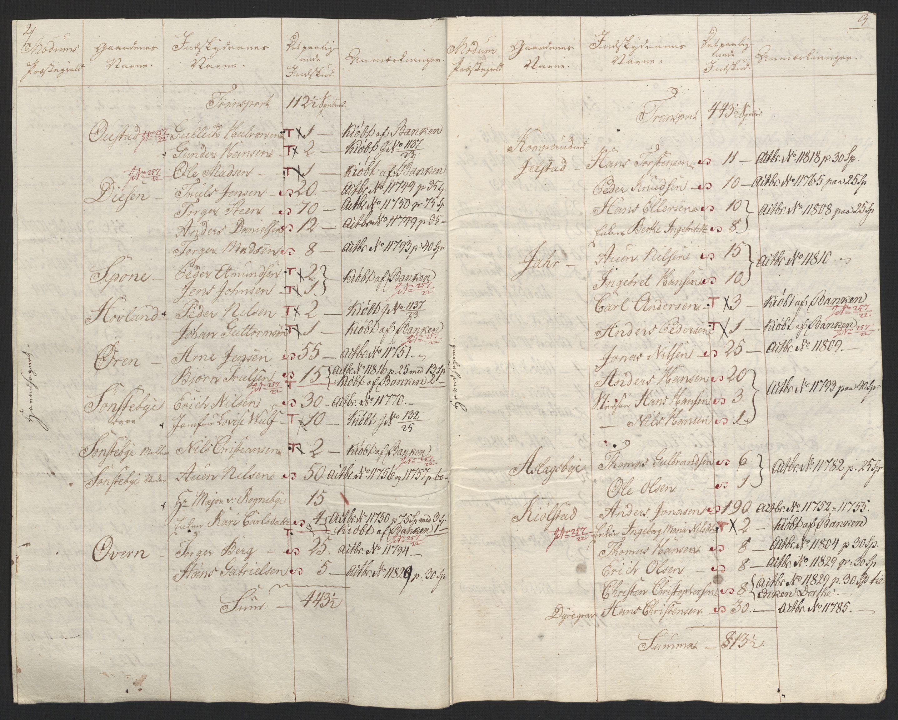 NOBA, Norges Bank/Sølvskatten 1816*, 1816-1822, s. 74