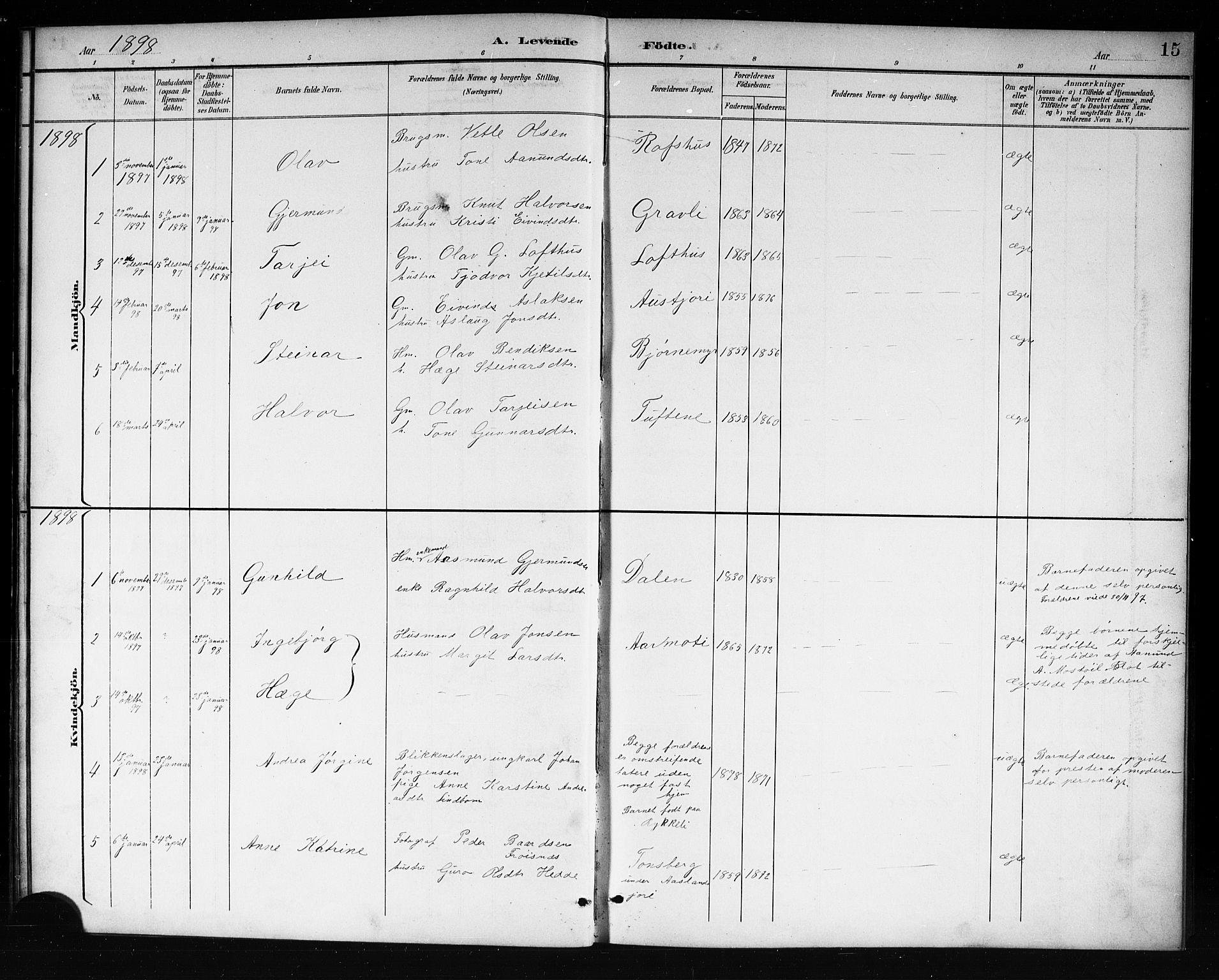 SAKO, Mo kirkebøker, G/Ga/L0002: Klokkerbok nr. I 2, 1892-1914, s. 15