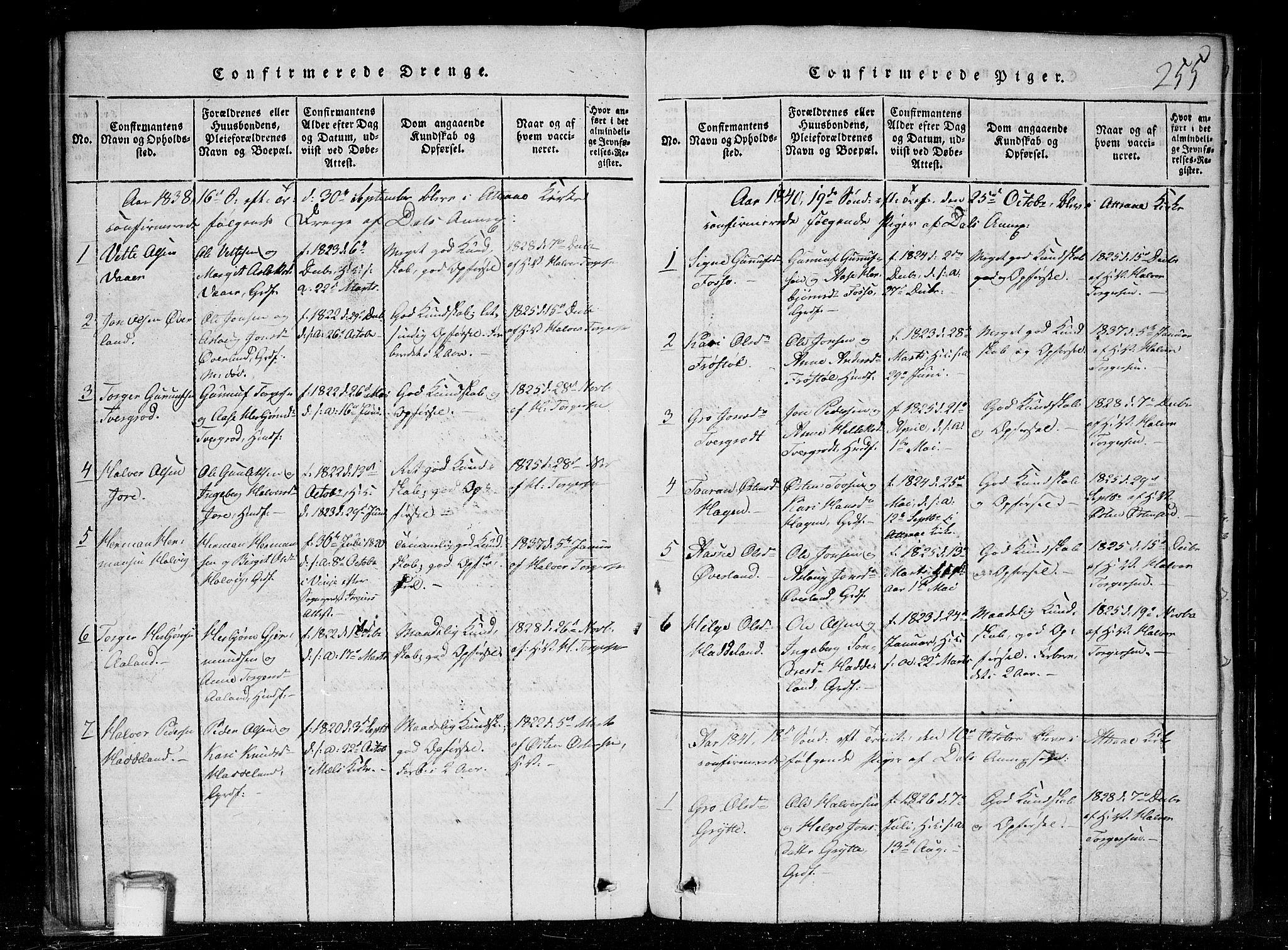SAKO, Tinn kirkebøker, G/Gc/L0001: Klokkerbok nr. III 1, 1815-1879, s. 255