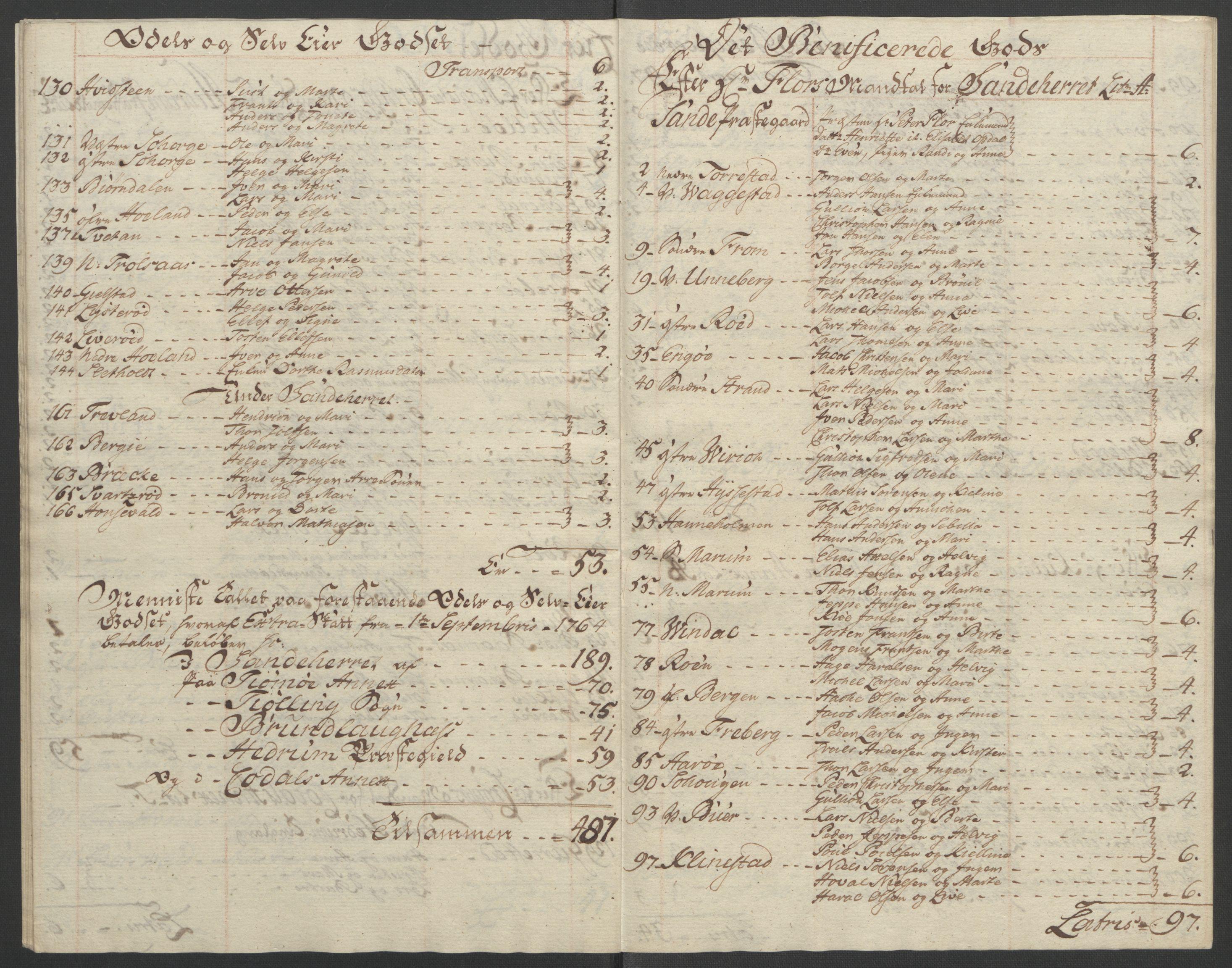 RA, Rentekammeret inntil 1814, Reviderte regnskaper, Fogderegnskap, R33/L2033: Ekstraskatten Larvik grevskap, 1762-1764, s. 561