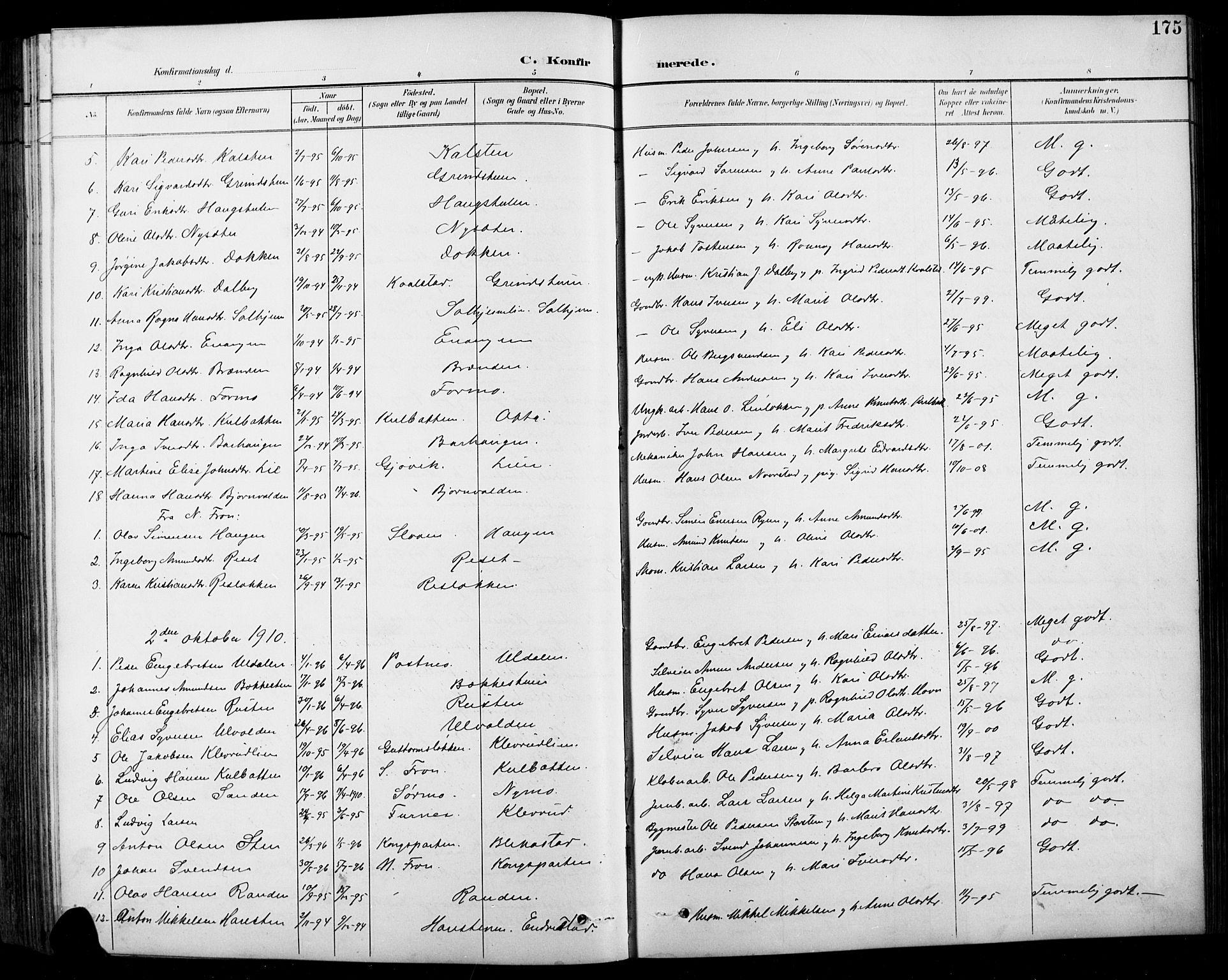 SAH, Sel prestekontor, Klokkerbok nr. 1, 1894-1923, s. 175
