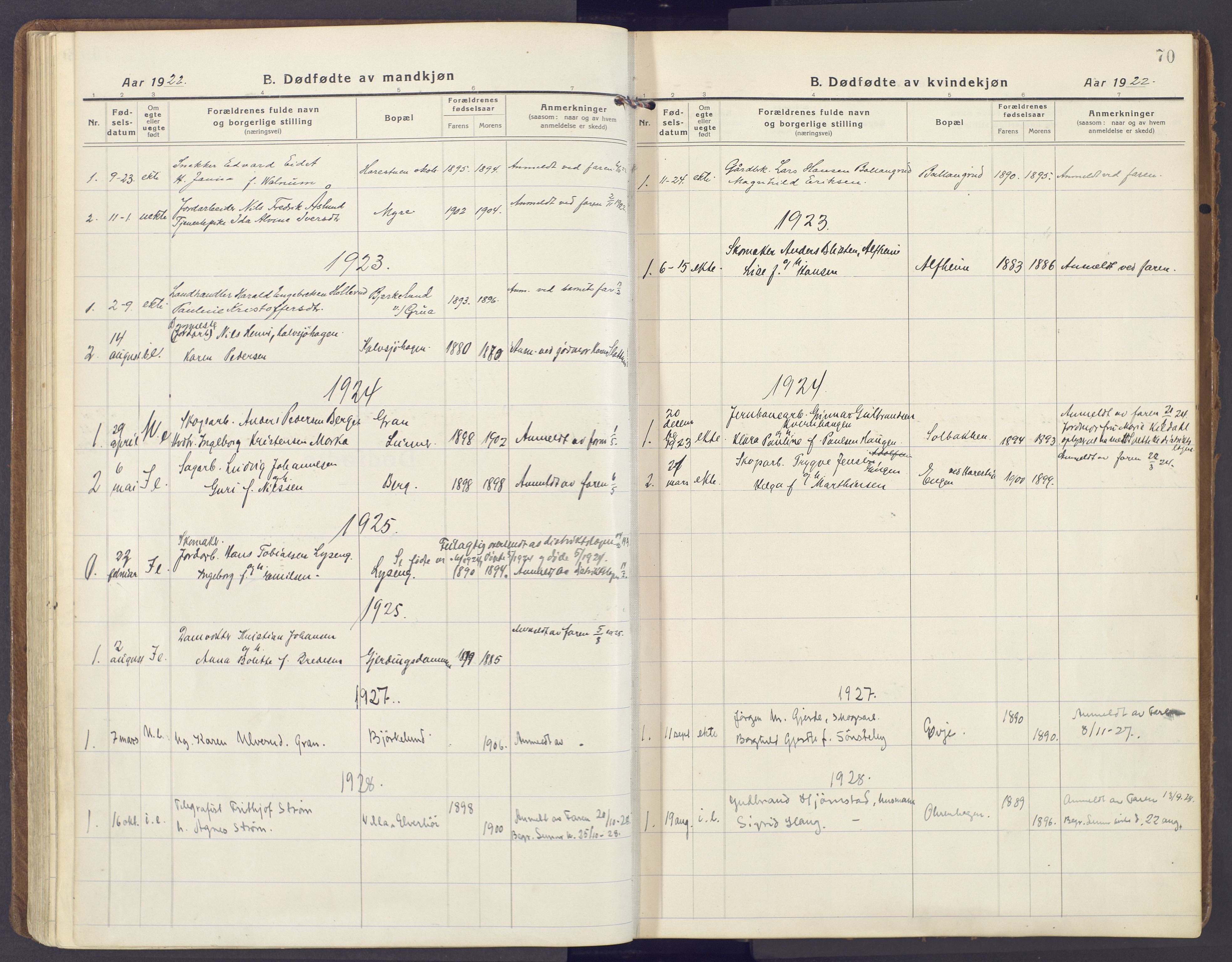 SAH, Lunner prestekontor, H/Ha/Haa/L0002: Ministerialbok nr. 2, 1922-1931, s. 70