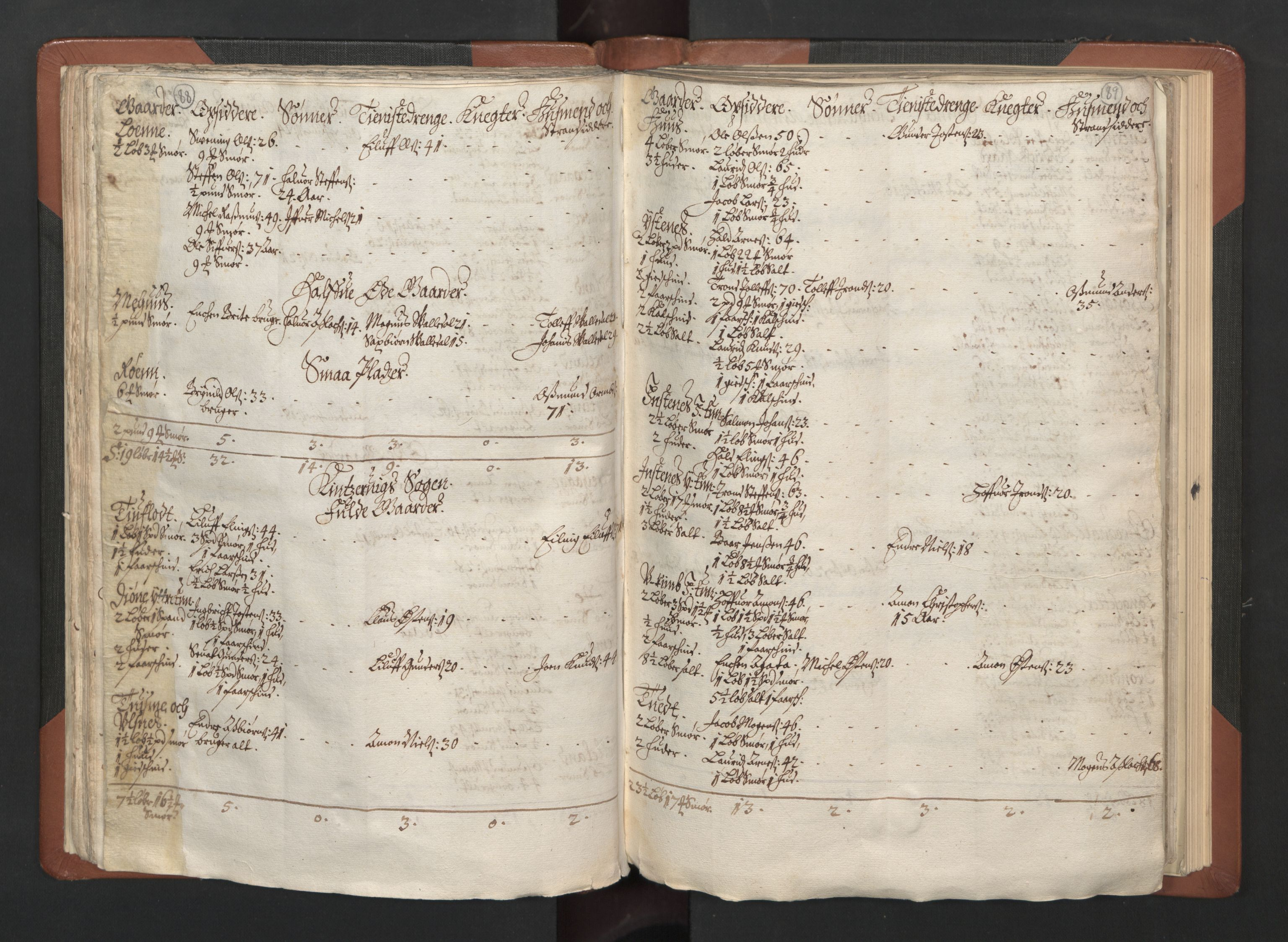 RA, Fogdenes og sorenskrivernes manntall 1664-1666, nr. 14: Hardanger len, Ytre Sogn fogderi og Indre Sogn fogderi, 1664-1665, s. 88-89
