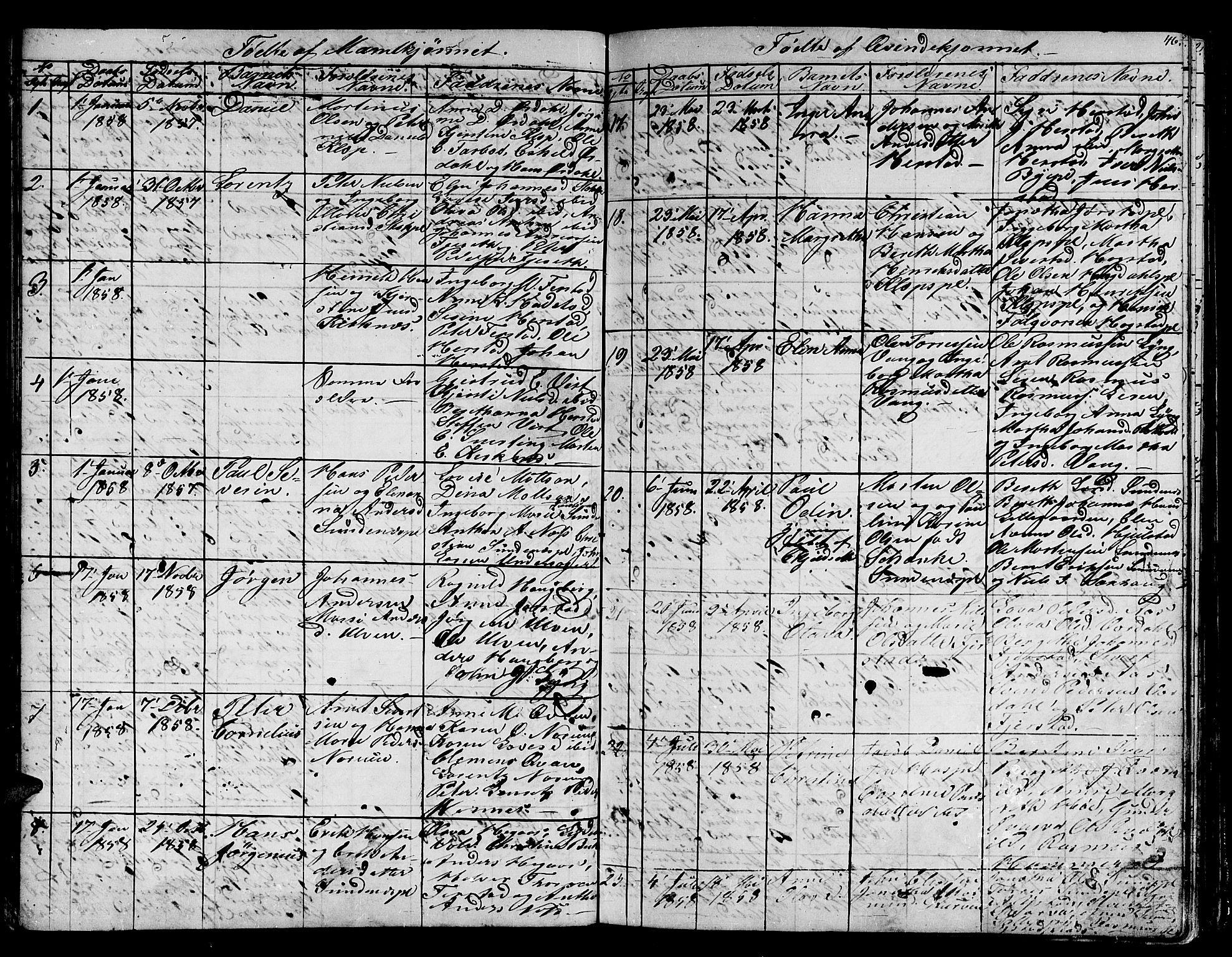SAT, Ministerialprotokoller, klokkerbøker og fødselsregistre - Nord-Trøndelag, 730/L0299: Klokkerbok nr. 730C02, 1849-1871, s. 46