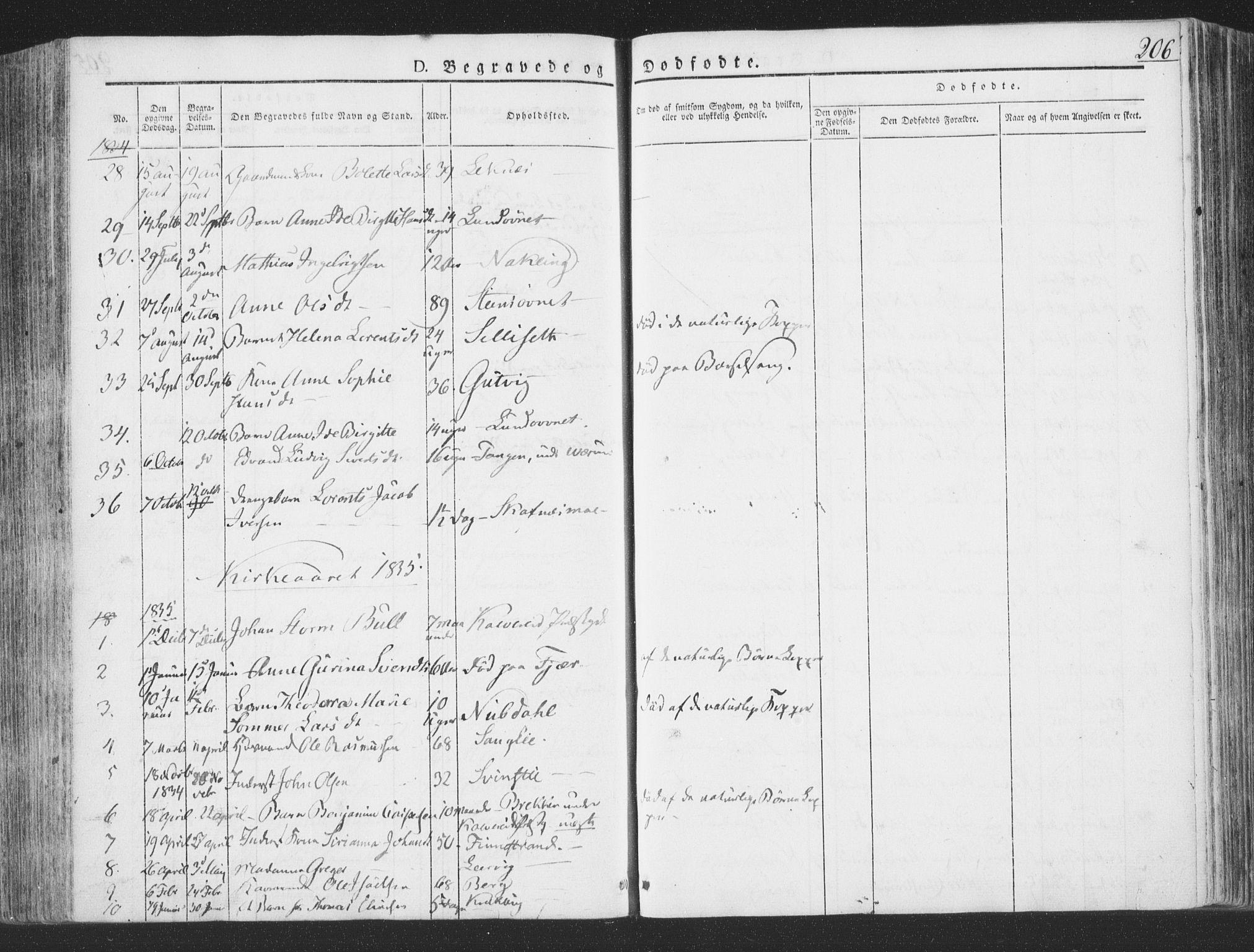 SAT, Ministerialprotokoller, klokkerbøker og fødselsregistre - Nord-Trøndelag, 780/L0639: Ministerialbok nr. 780A04, 1830-1844, s. 206