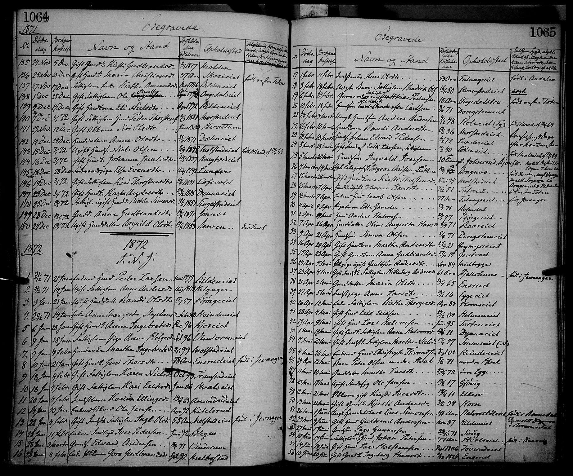 SAH, Gran prestekontor, Ministerialbok nr. 12, 1856-1874, s. 1064-1065