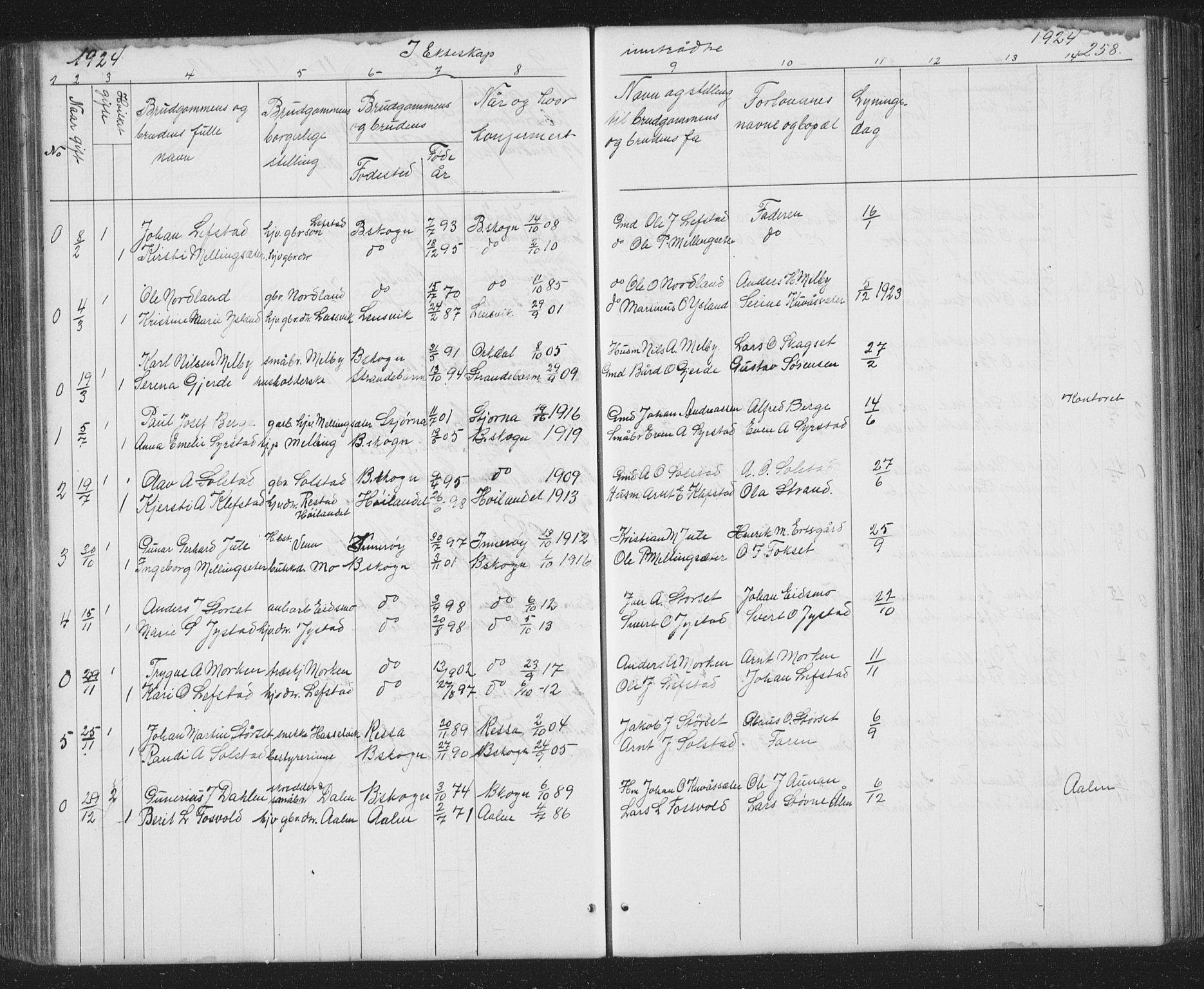 SAT, Ministerialprotokoller, klokkerbøker og fødselsregistre - Sør-Trøndelag, 667/L0798: Klokkerbok nr. 667C03, 1867-1929, s. 258