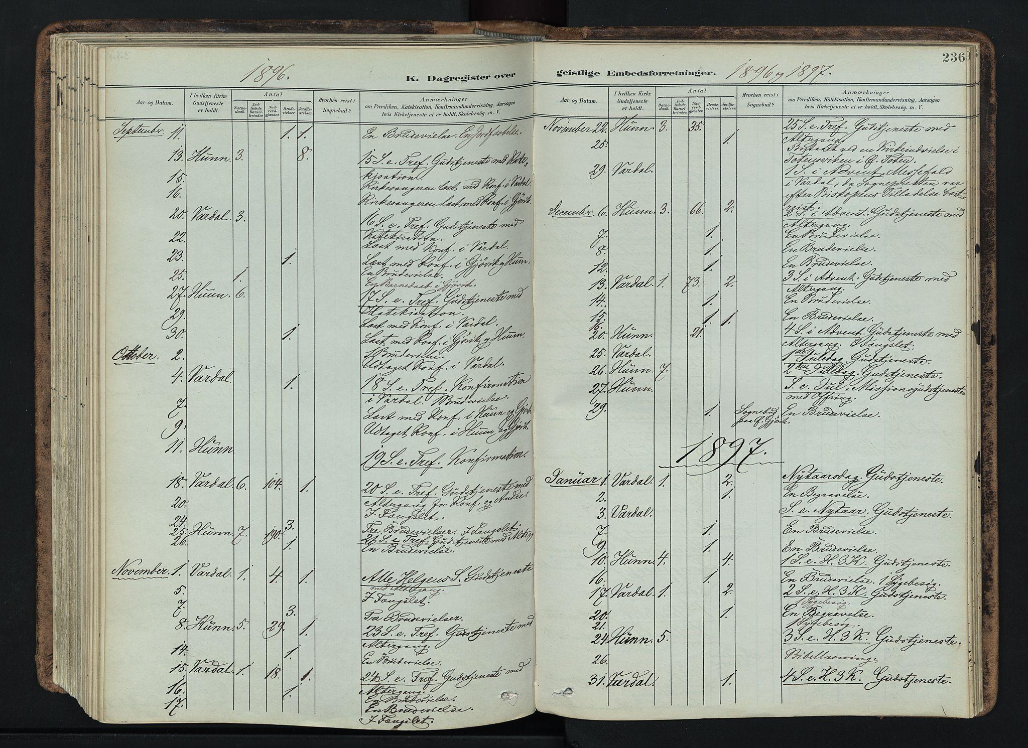 SAH, Vardal prestekontor, H/Ha/Haa/L0019: Ministerialbok nr. 19, 1893-1907, s. 236