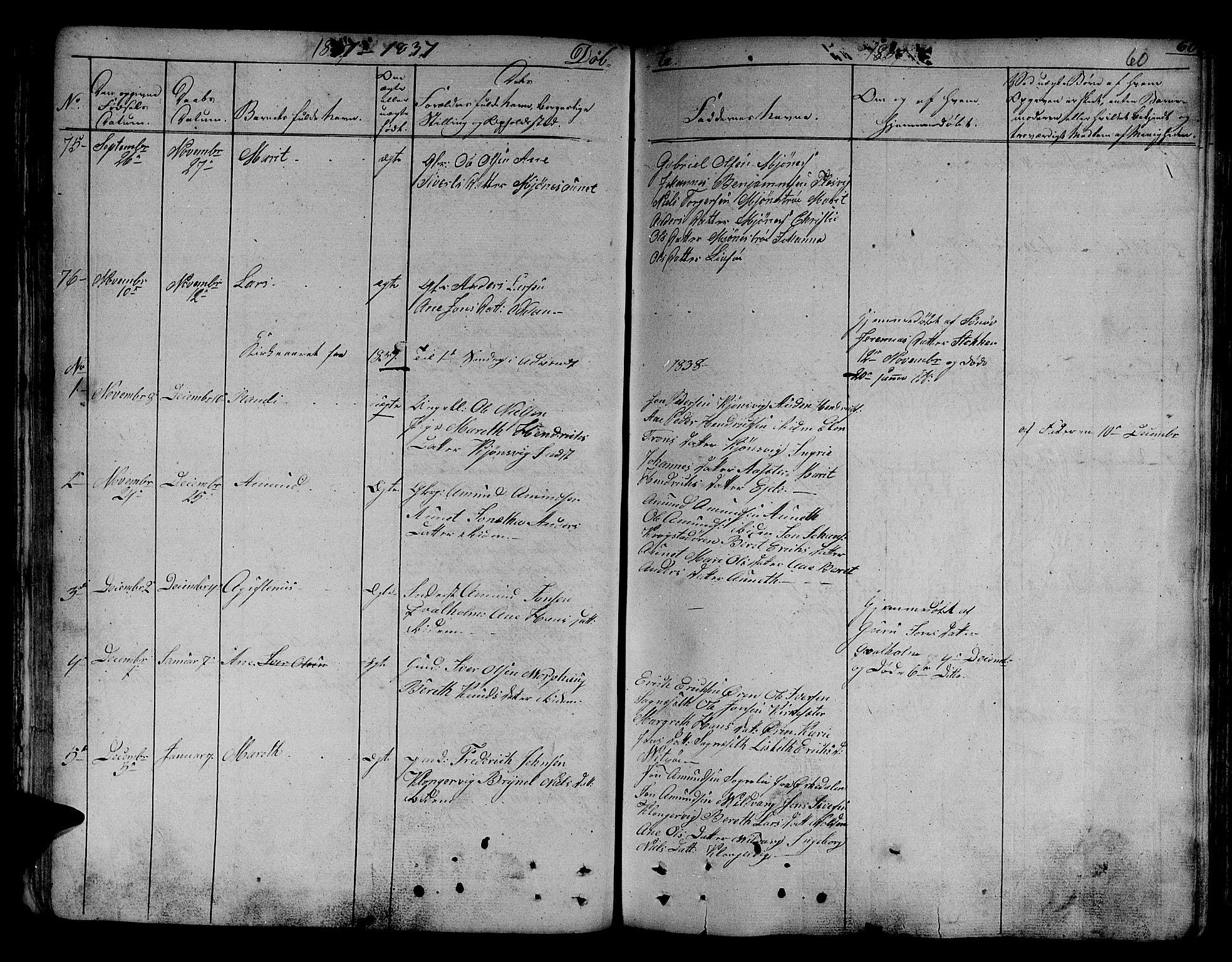 SAT, Ministerialprotokoller, klokkerbøker og fødselsregistre - Sør-Trøndelag, 630/L0492: Ministerialbok nr. 630A05, 1830-1840, s. 60