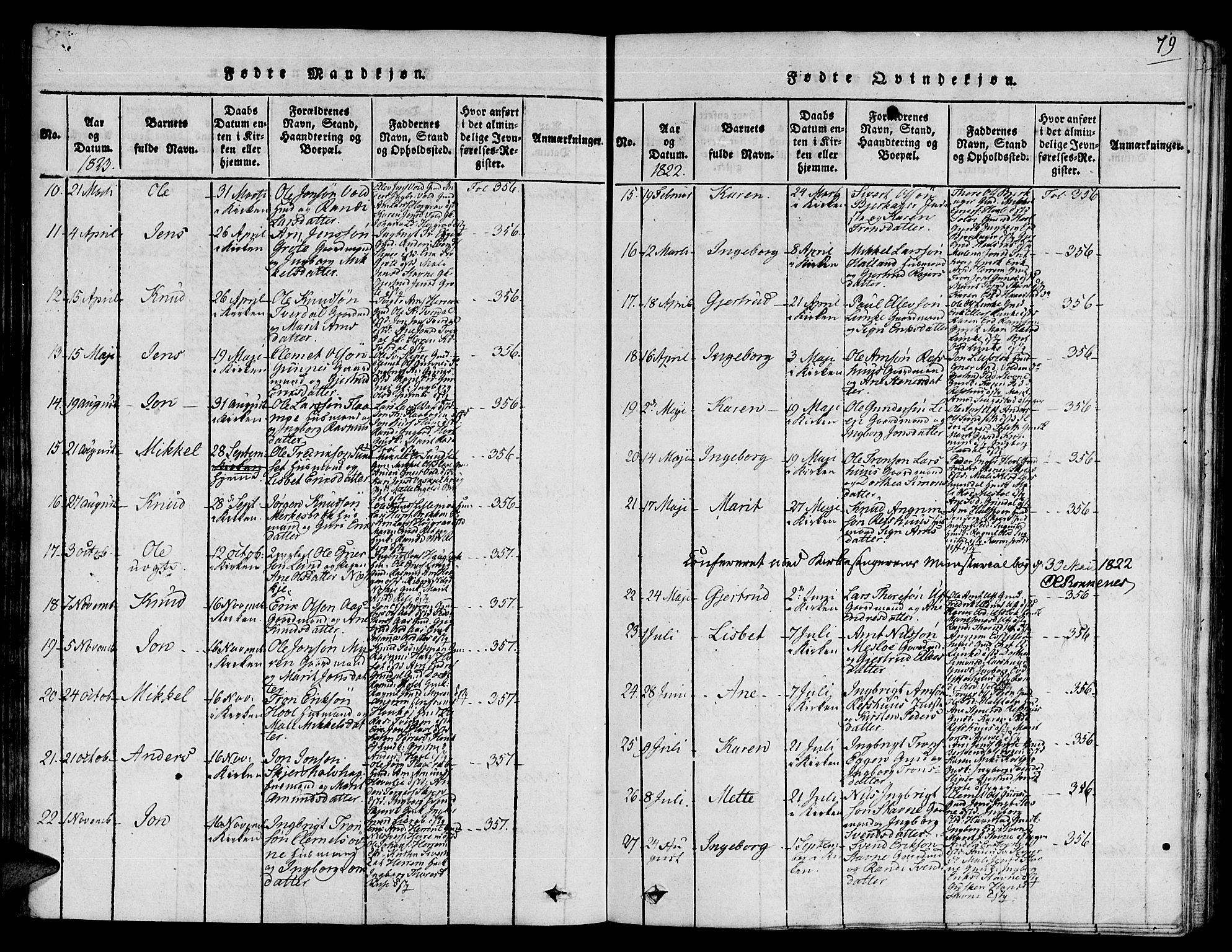 SAT, Ministerialprotokoller, klokkerbøker og fødselsregistre - Sør-Trøndelag, 672/L0854: Ministerialbok nr. 672A06 /2, 1816-1829, s. 79