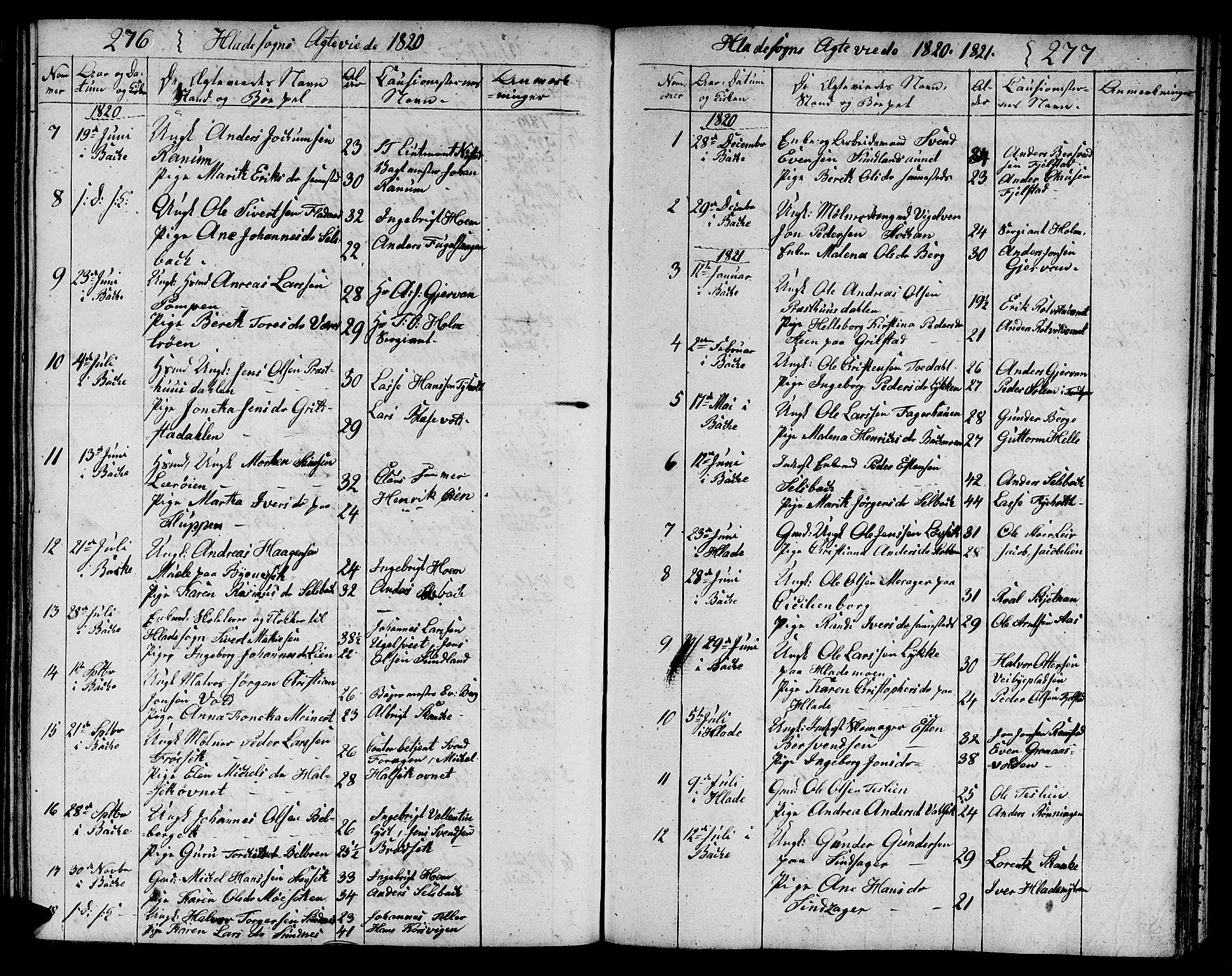 SAT, Ministerialprotokoller, klokkerbøker og fødselsregistre - Sør-Trøndelag, 606/L0306: Klokkerbok nr. 606C02, 1797-1829, s. 276-277