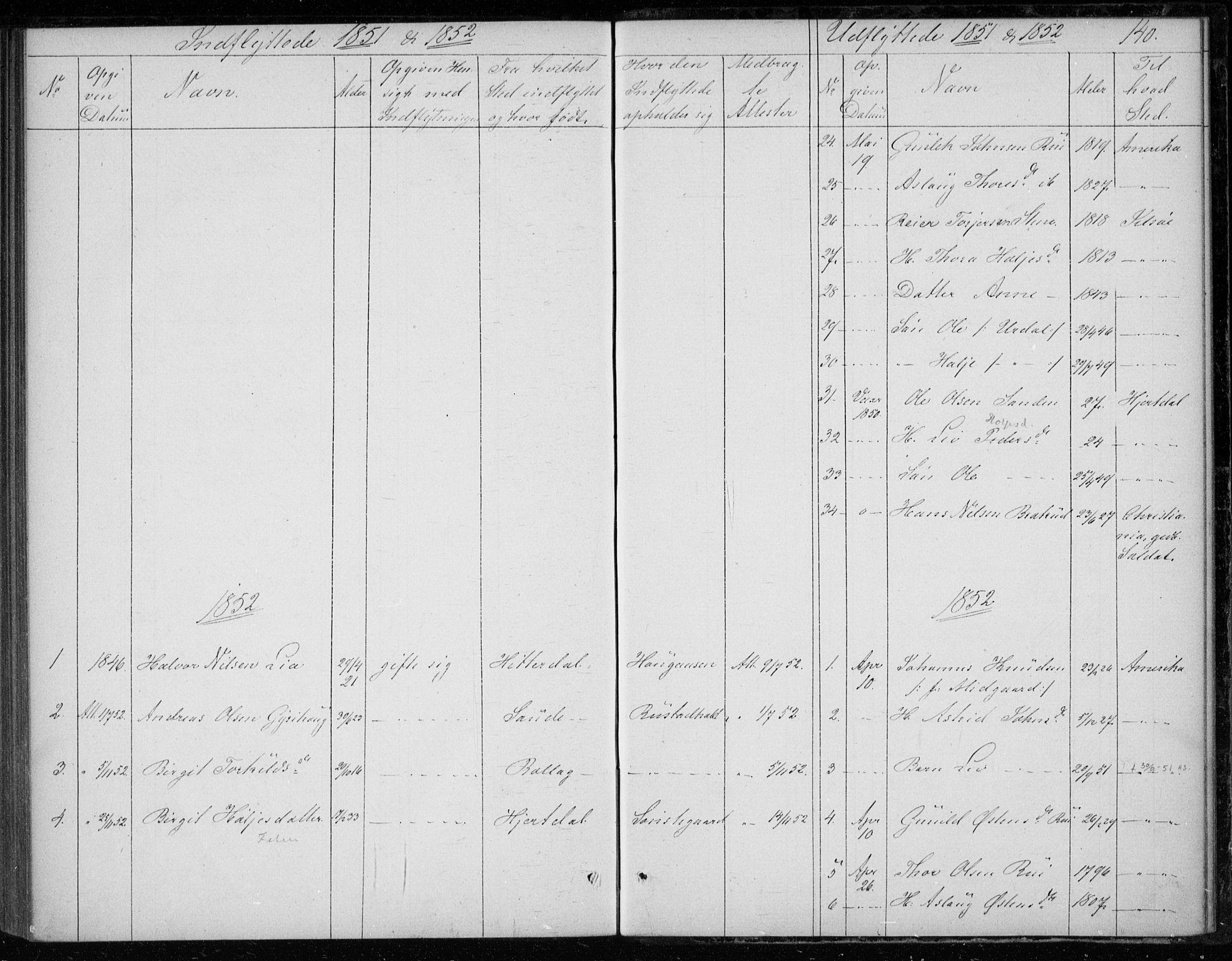 SAKO, Gransherad kirkebøker, F/Fb/L0003: Ministerialbok nr. II 3, 1844-1859, s. 140