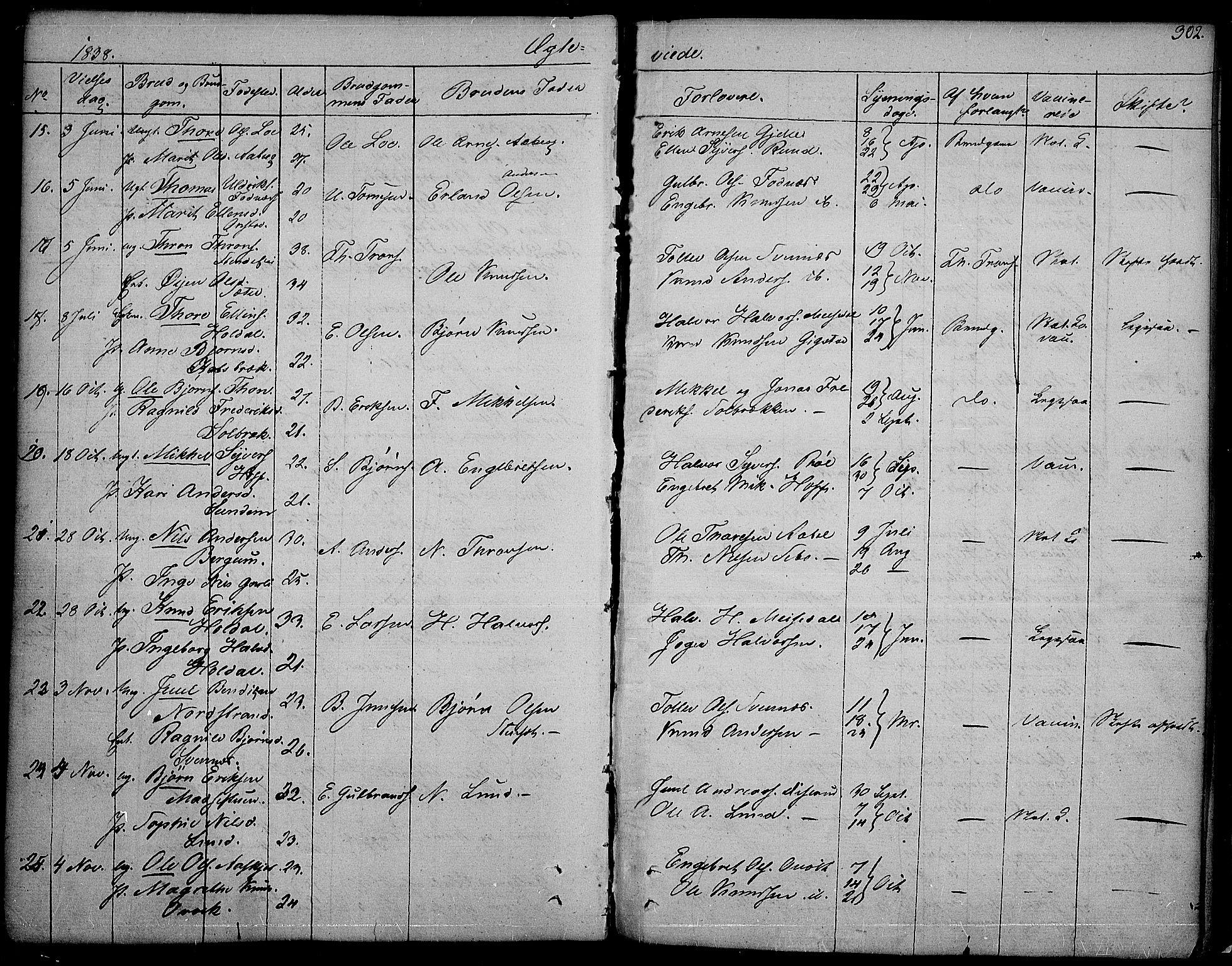 SAH, Nord-Aurdal prestekontor, Ministerialbok nr. 3, 1828-1841, s. 262