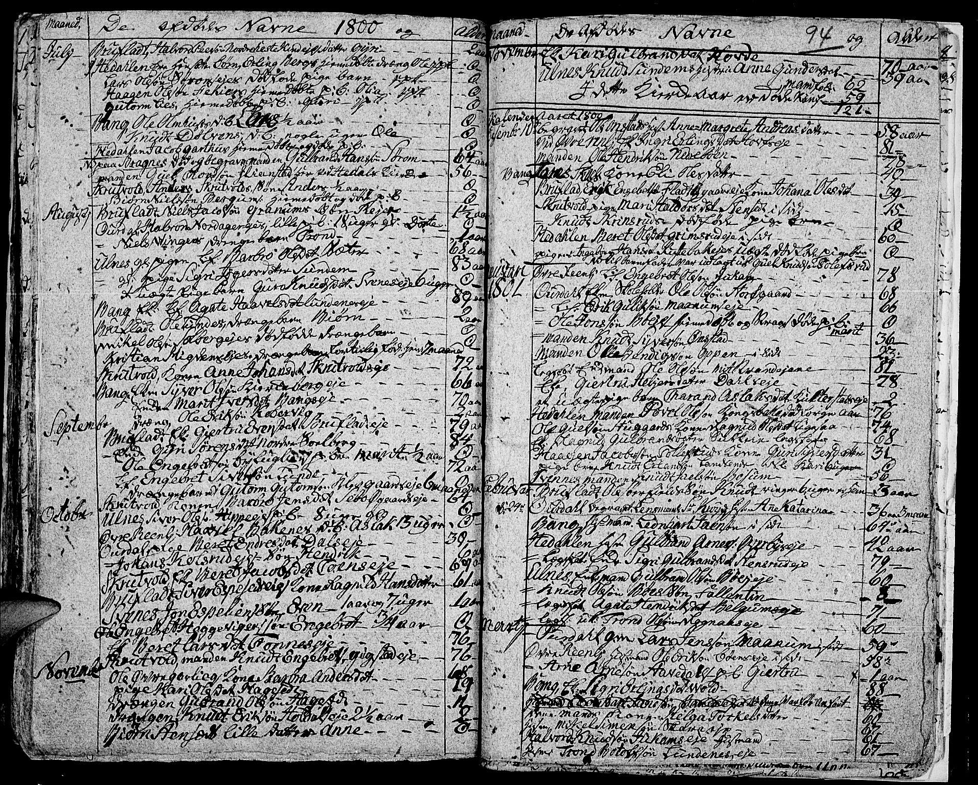 SAH, Aurdal prestekontor, Ministerialbok nr. 7, 1800-1808, s. 94