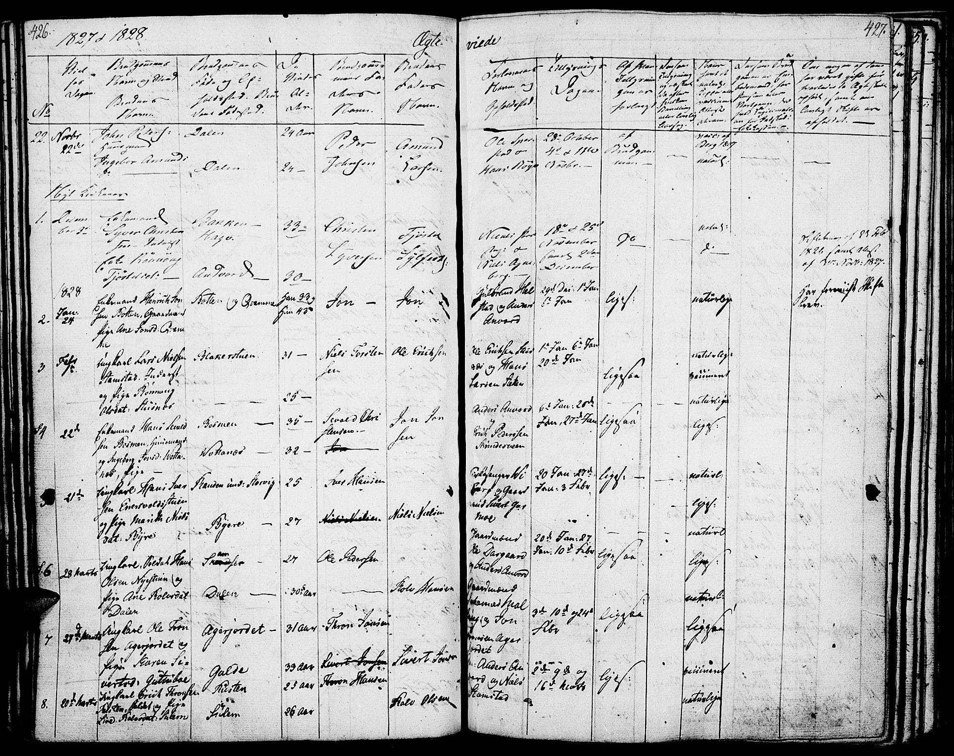 SAH, Lom prestekontor, K/L0005: Ministerialbok nr. 5, 1825-1837, s. 426-427