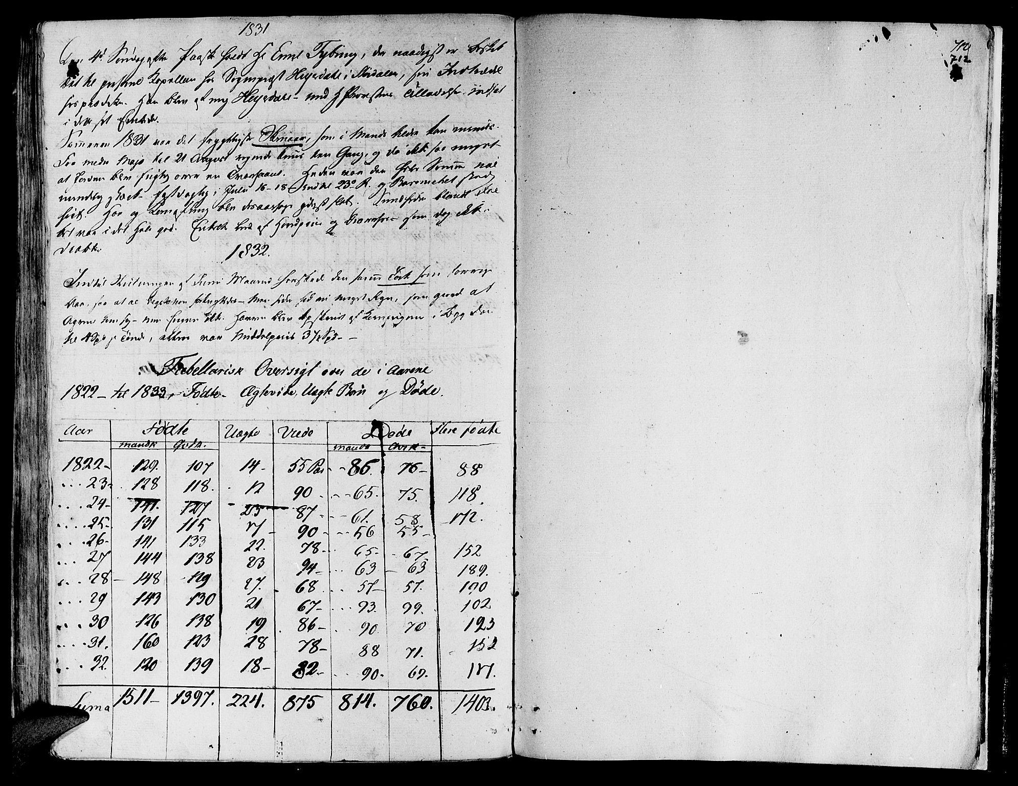 SAT, Ministerialprotokoller, klokkerbøker og fødselsregistre - Nord-Trøndelag, 709/L0070: Ministerialbok nr. 709A10, 1820-1832, s. 712