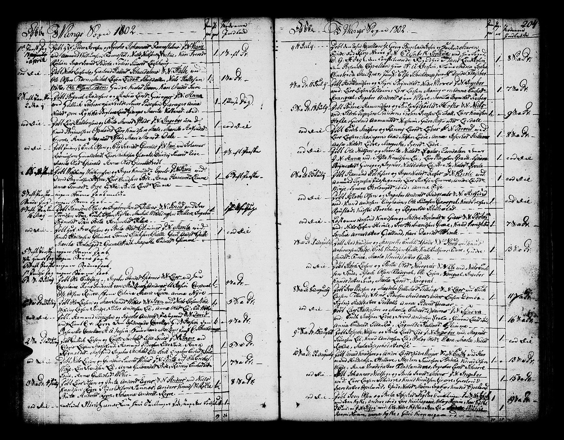 SAB, Voss Sokneprestembete, H/Haa: Ministerialbok nr. A 9, 1780-1810, s. 204