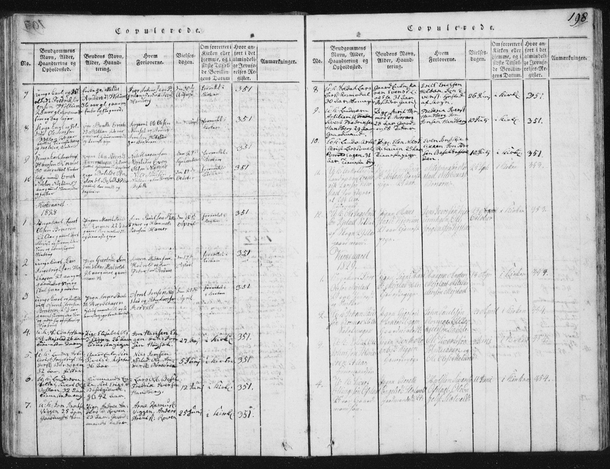 SAT, Ministerialprotokoller, klokkerbøker og fødselsregistre - Sør-Trøndelag, 665/L0770: Ministerialbok nr. 665A05, 1817-1829, s. 198