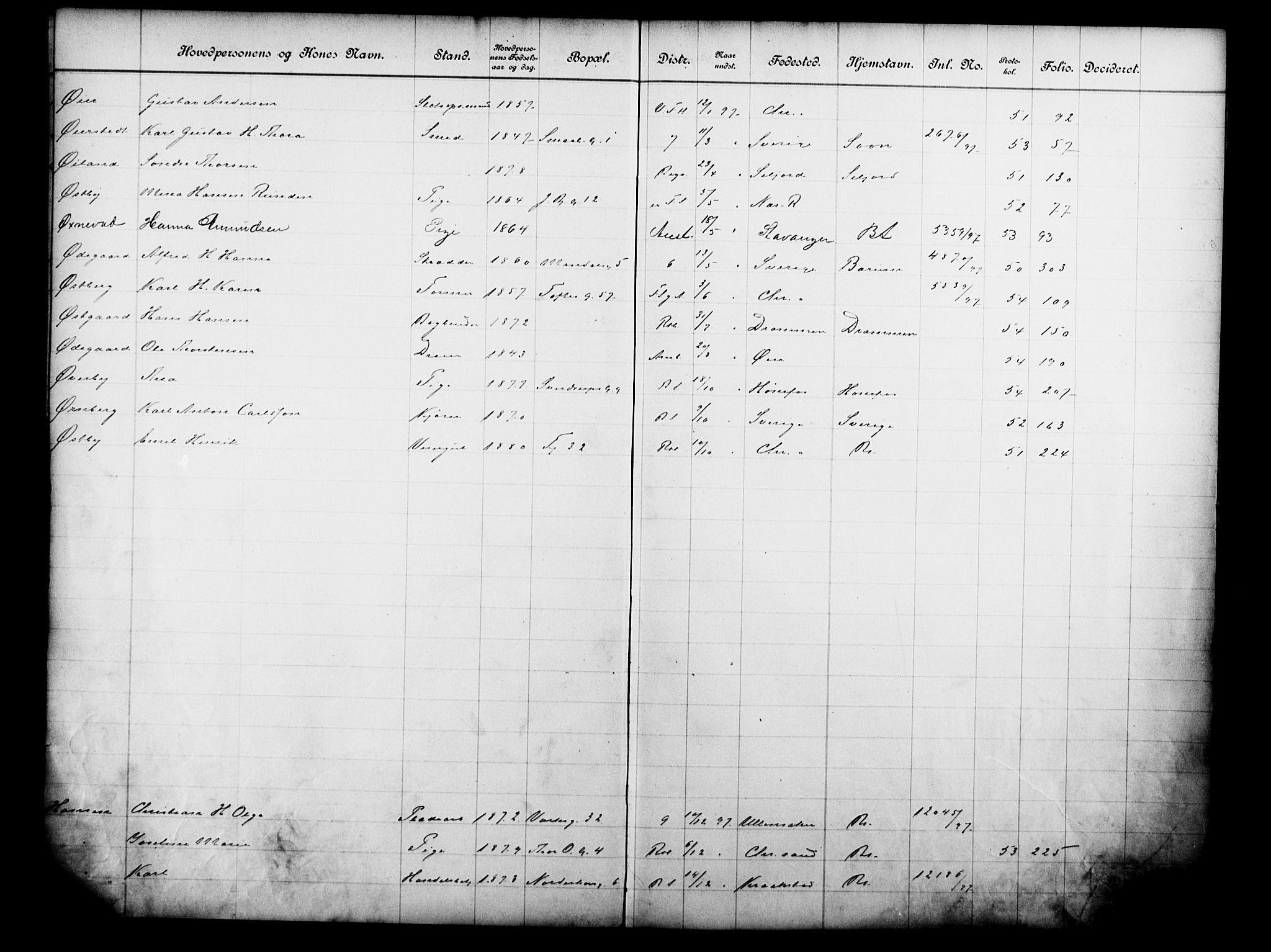 OBA, Fattigvesenet, Fb/L0017: Hjemstavnsregister, 1897, s. 177
