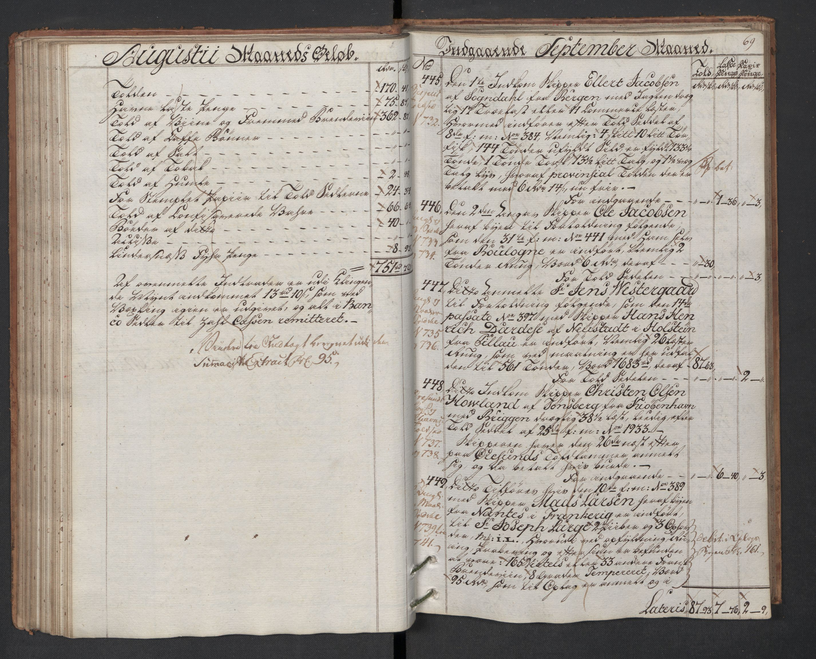 RA, Generaltollkammeret, tollregnskaper, R01/L0130: Tollregnskaper Fredrikshald, 1786, s. 68b-69a