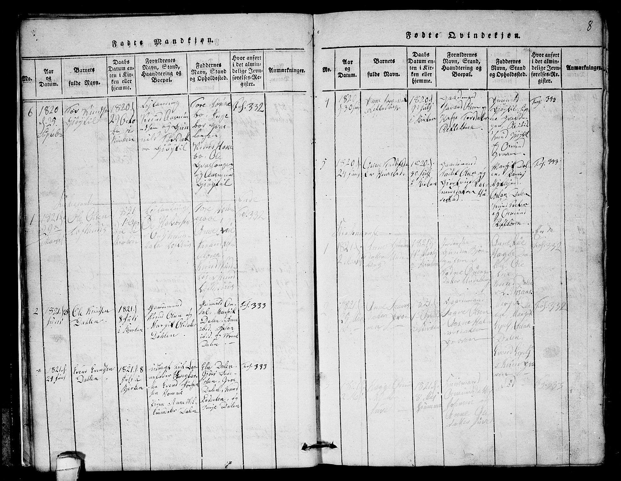 SAKO, Lårdal kirkebøker, G/Gb/L0001: Klokkerbok nr. II 1, 1815-1865, s. 8