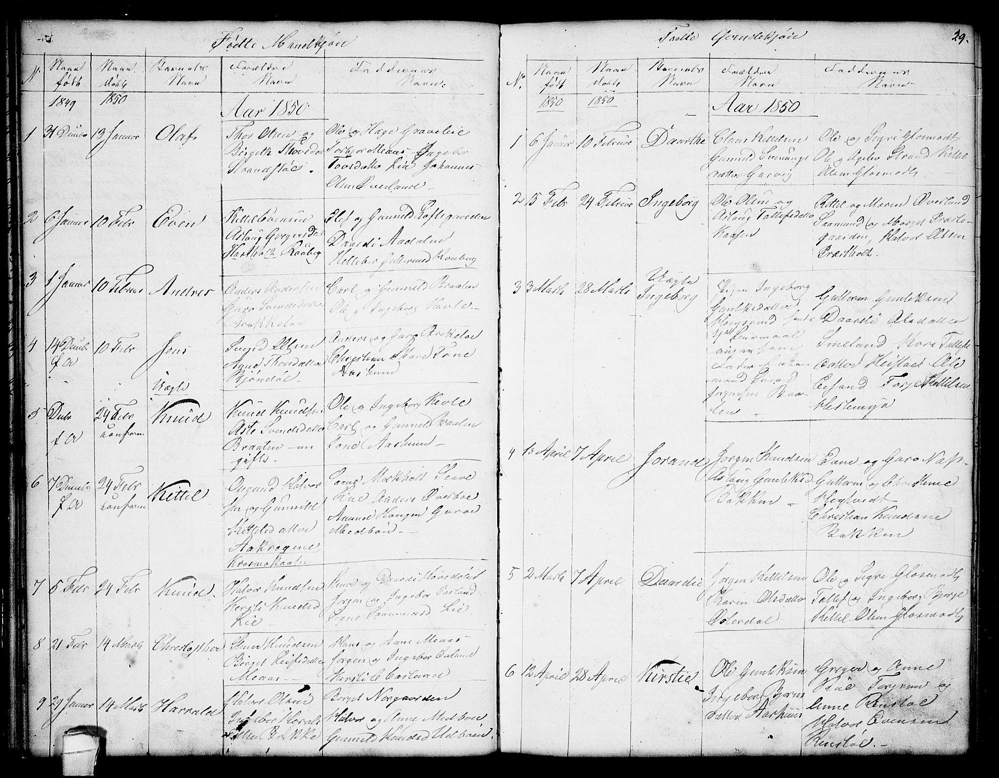 SAKO, Seljord kirkebøker, G/Ga/L0002: Klokkerbok nr. I 2, 1838-1866, s. 29