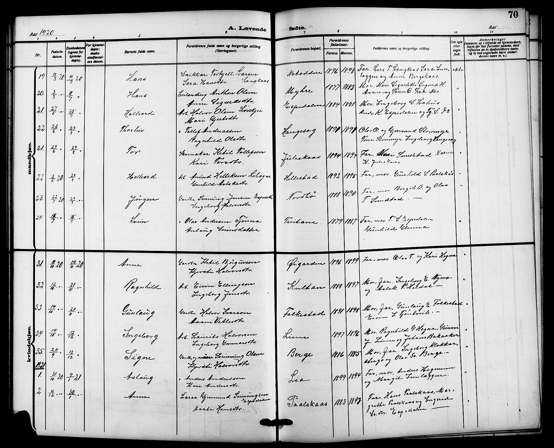 SAKO, Bø kirkebøker, G/Ga/L0007: Klokkerbok nr. 7, 1909-1924, s. 70